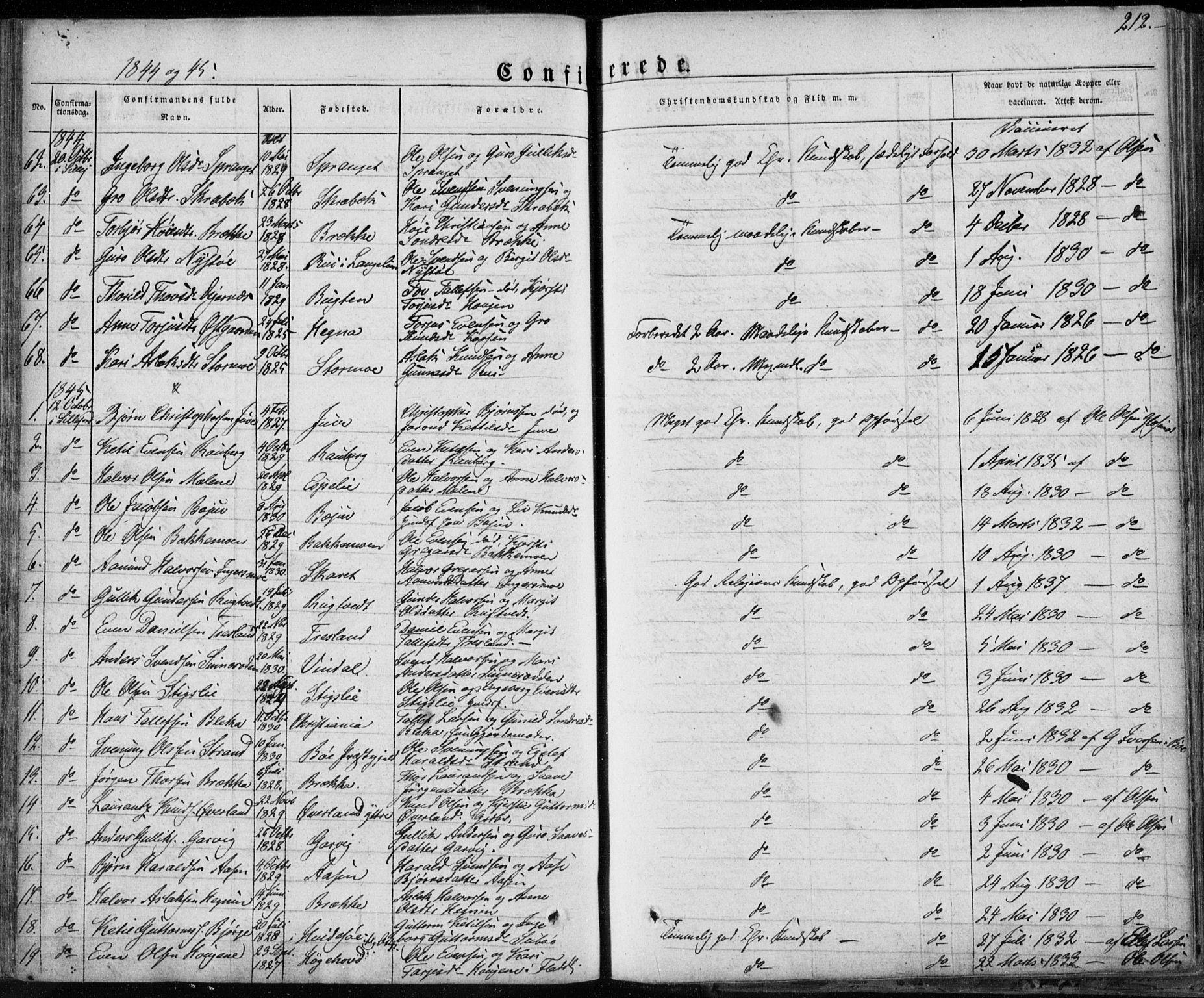 SAKO, Seljord kirkebøker, F/Fa/L0011: Ministerialbok nr. I 11, 1831-1849, s. 212