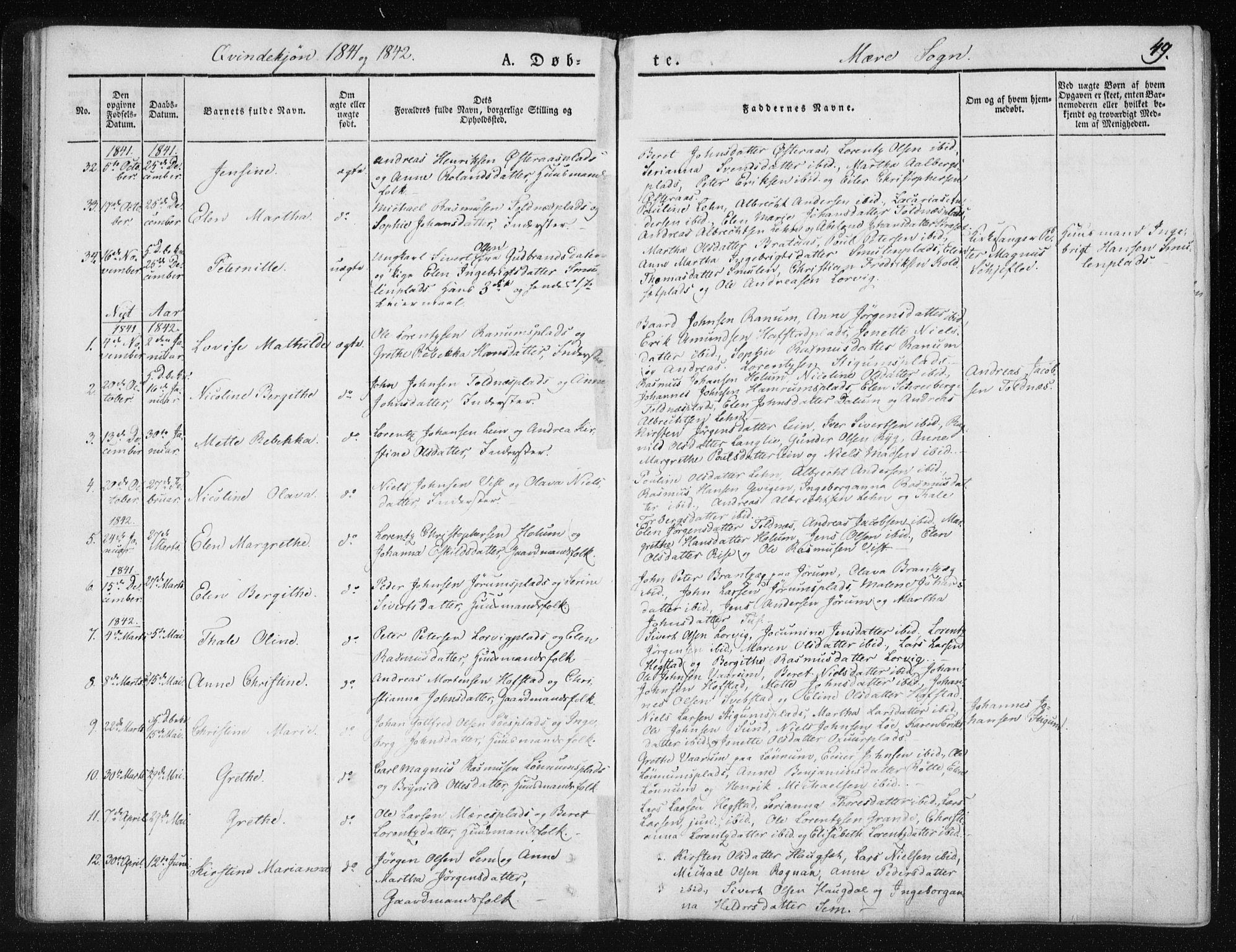 SAT, Ministerialprotokoller, klokkerbøker og fødselsregistre - Nord-Trøndelag, 735/L0339: Ministerialbok nr. 735A06 /1, 1836-1848, s. 49