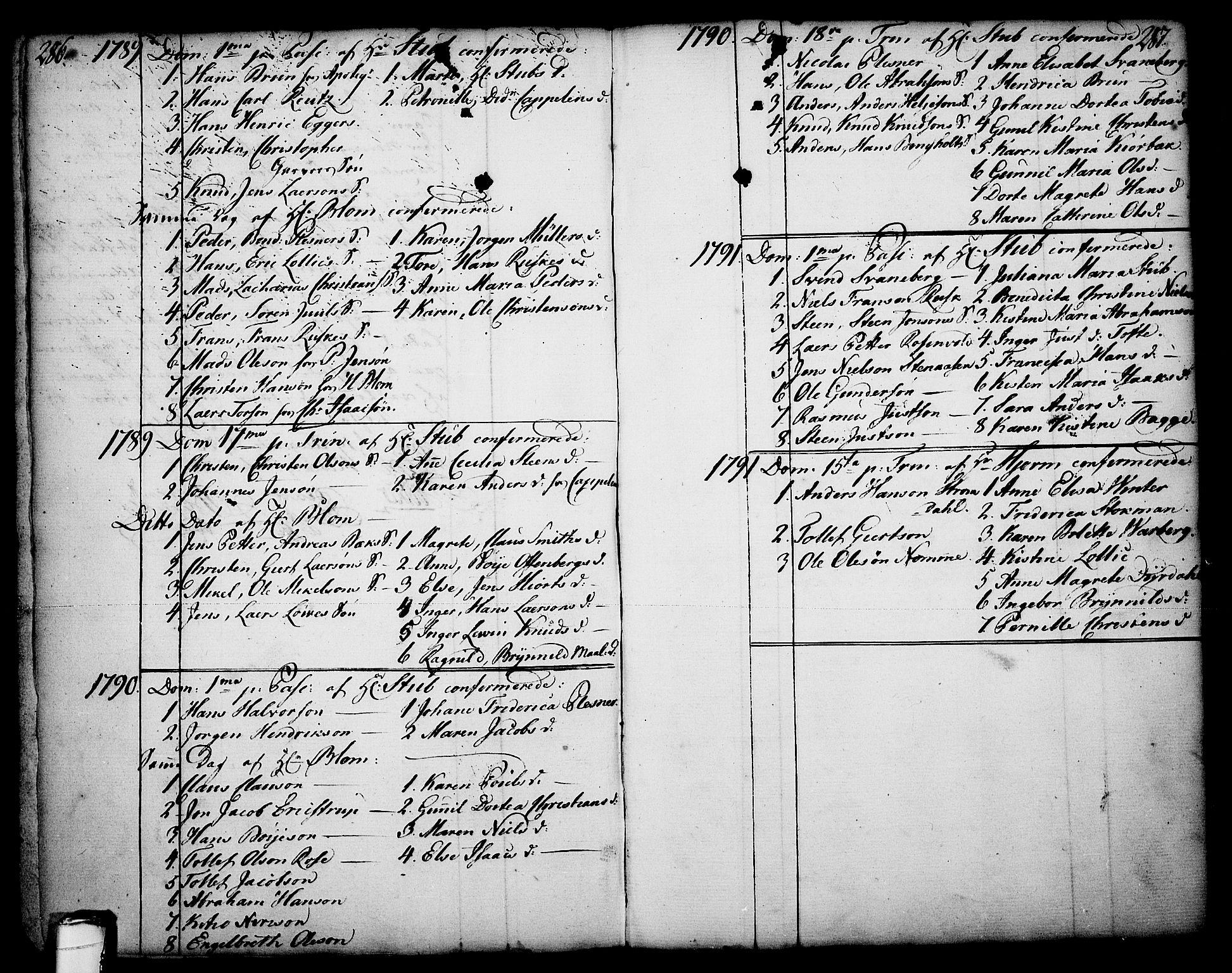 SAKO, Skien kirkebøker, F/Fa/L0003: Ministerialbok nr. 3, 1755-1791, s. 286-287