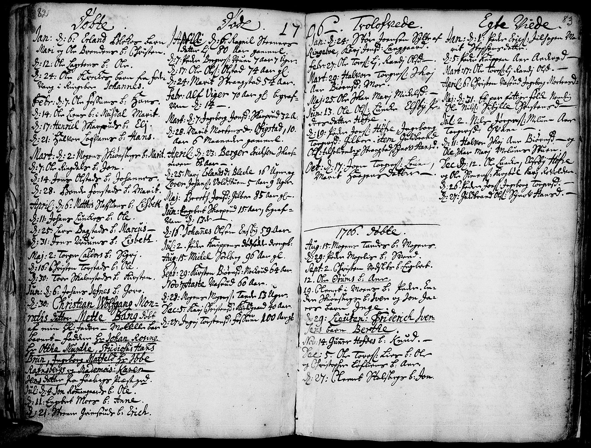 SAH, Øyer prestekontor, Ministerialbok nr. 1, 1671-1727, s. 82-83
