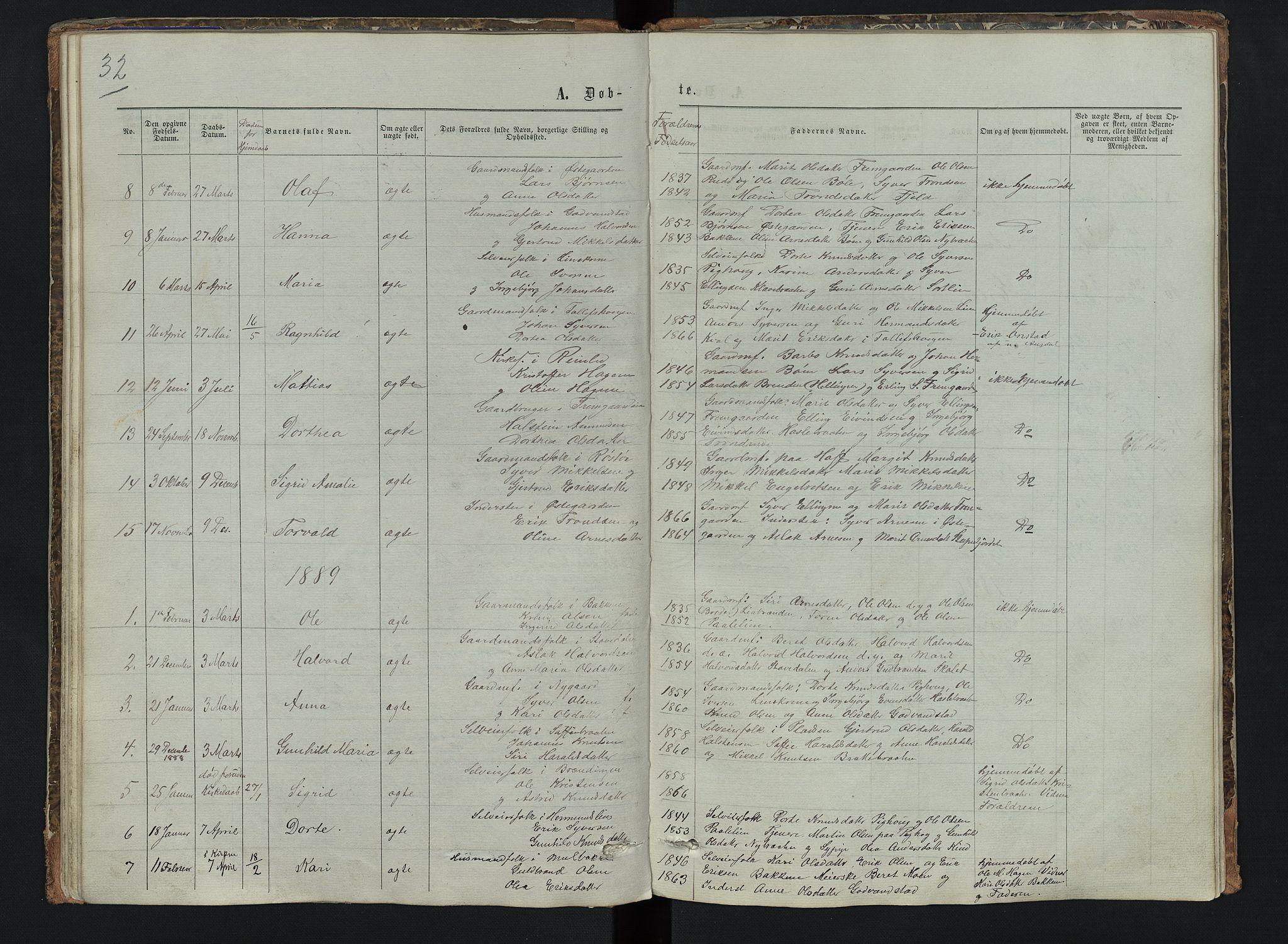 SAH, Sør-Aurdal prestekontor, Klokkerbok nr. 6, 1866-1893, s. 32