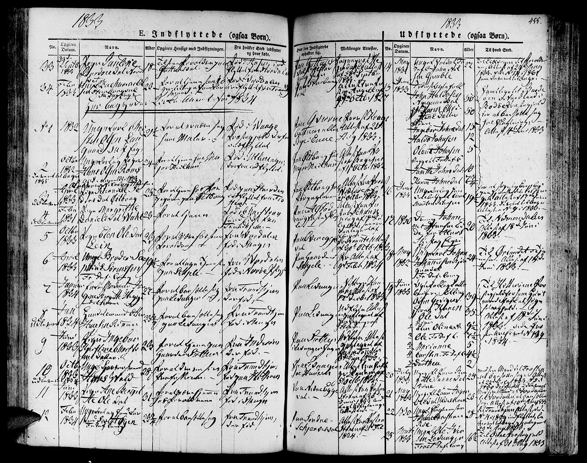 SAT, Ministerialprotokoller, klokkerbøker og fødselsregistre - Nord-Trøndelag, 717/L0152: Ministerialbok nr. 717A05 /1, 1825-1836, s. 455
