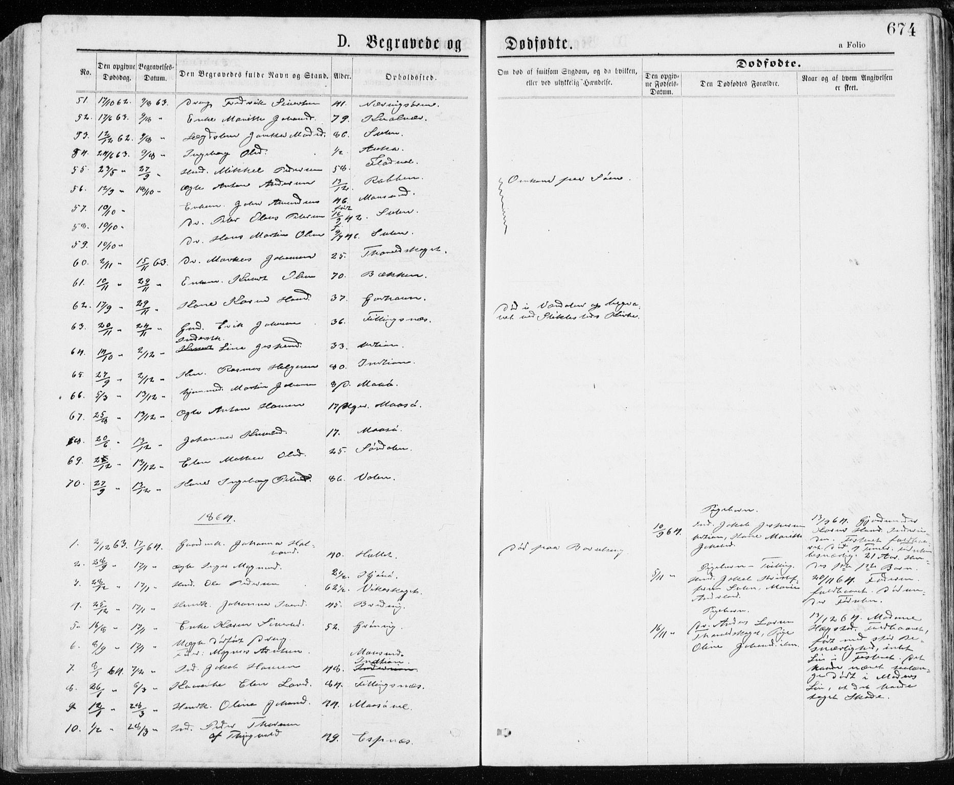 SAT, Ministerialprotokoller, klokkerbøker og fødselsregistre - Sør-Trøndelag, 640/L0576: Ministerialbok nr. 640A01, 1846-1876, s. 674