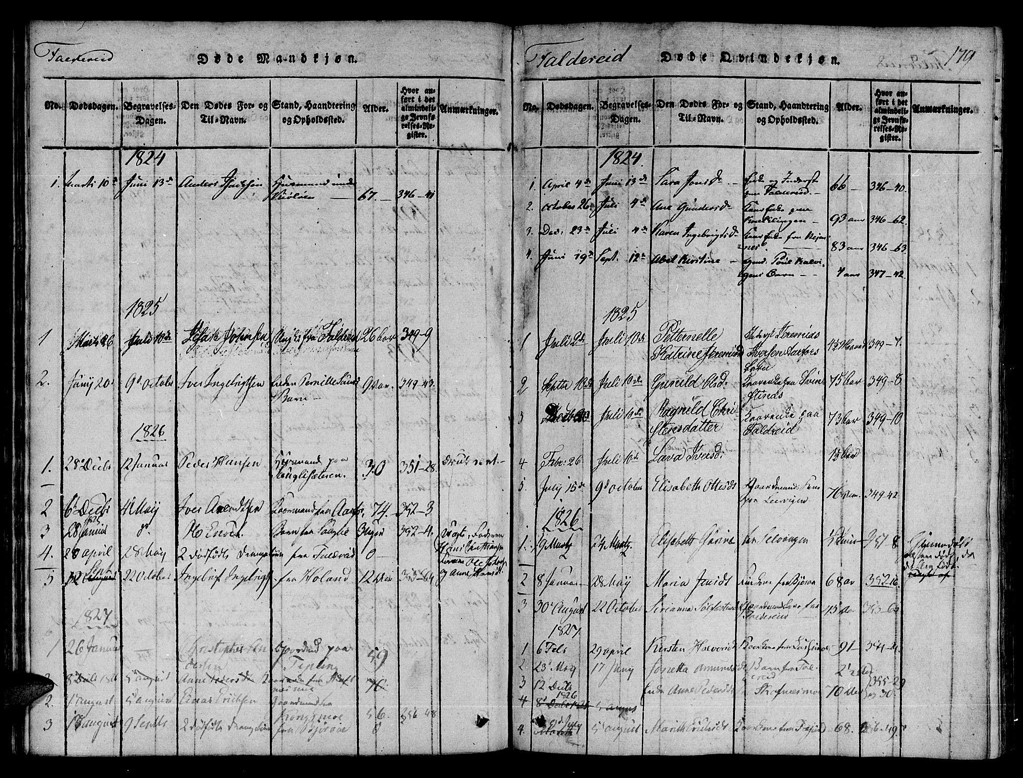 SAT, Ministerialprotokoller, klokkerbøker og fødselsregistre - Nord-Trøndelag, 780/L0636: Ministerialbok nr. 780A03 /3, 1815-1829, s. 179
