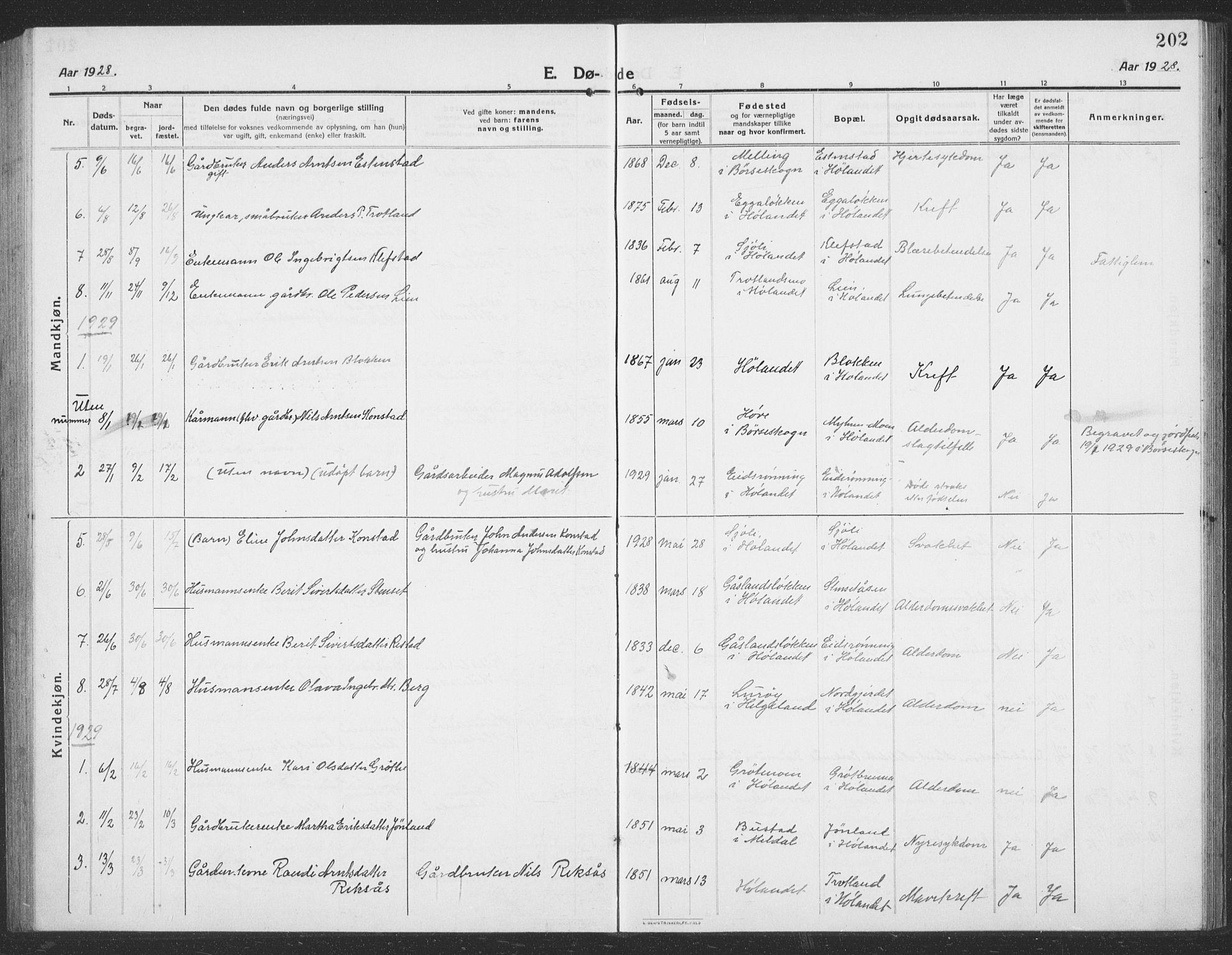 SAT, Ministerialprotokoller, klokkerbøker og fødselsregistre - Sør-Trøndelag, 694/L1134: Klokkerbok nr. 694C06, 1915-1937, s. 202