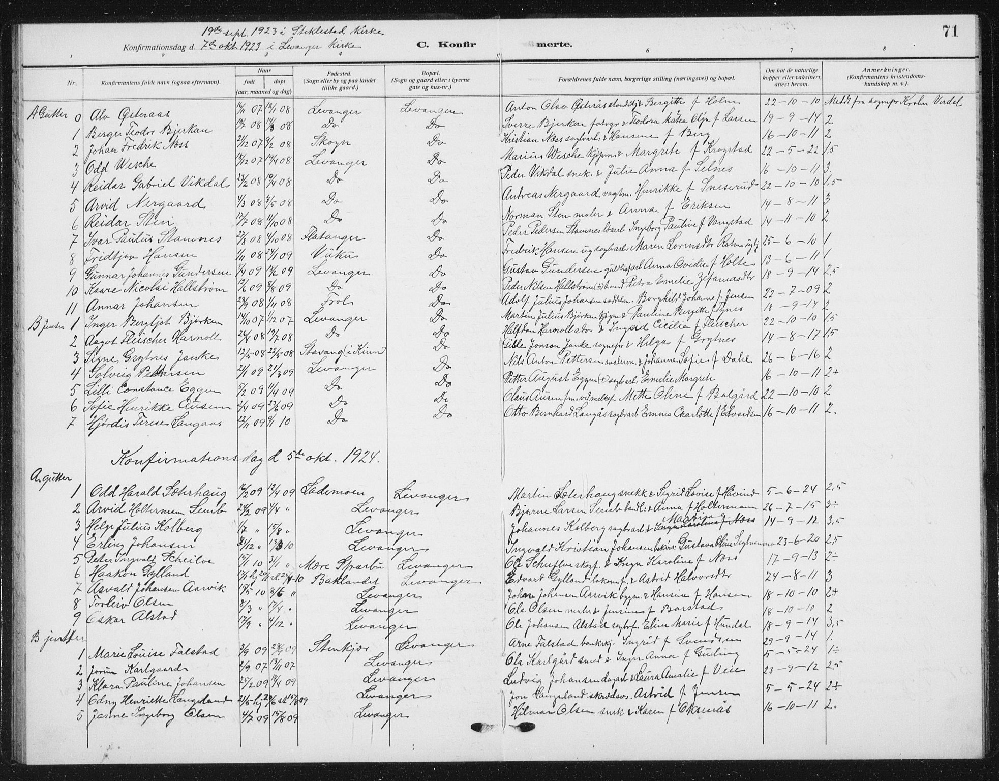 SAT, Ministerialprotokoller, klokkerbøker og fødselsregistre - Nord-Trøndelag, 720/L0193: Klokkerbok nr. 720C02, 1918-1941, s. 71