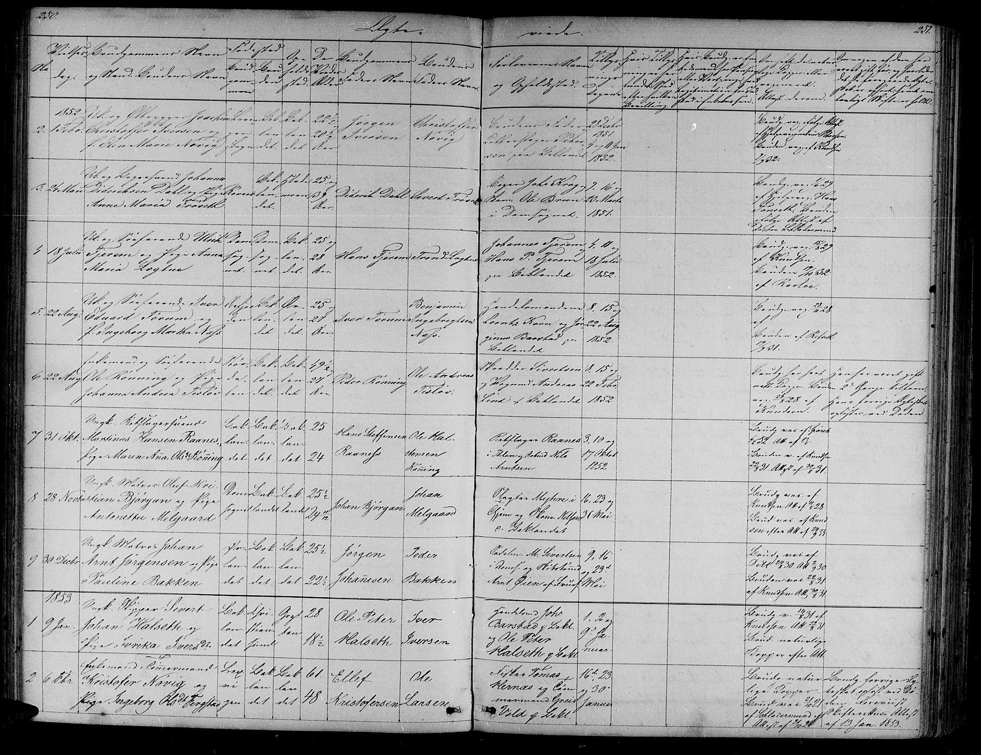 SAT, Ministerialprotokoller, klokkerbøker og fødselsregistre - Sør-Trøndelag, 604/L0219: Klokkerbok nr. 604C02, 1851-1869, s. 250-251