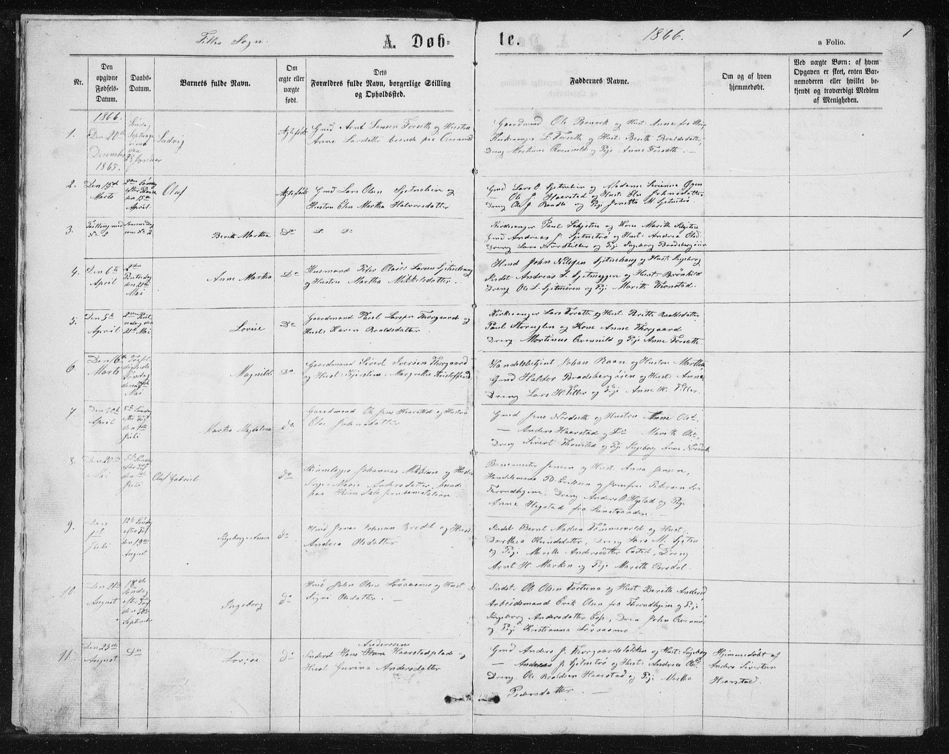 SAT, Ministerialprotokoller, klokkerbøker og fødselsregistre - Sør-Trøndelag, 621/L0459: Klokkerbok nr. 621C02, 1866-1895, s. 1