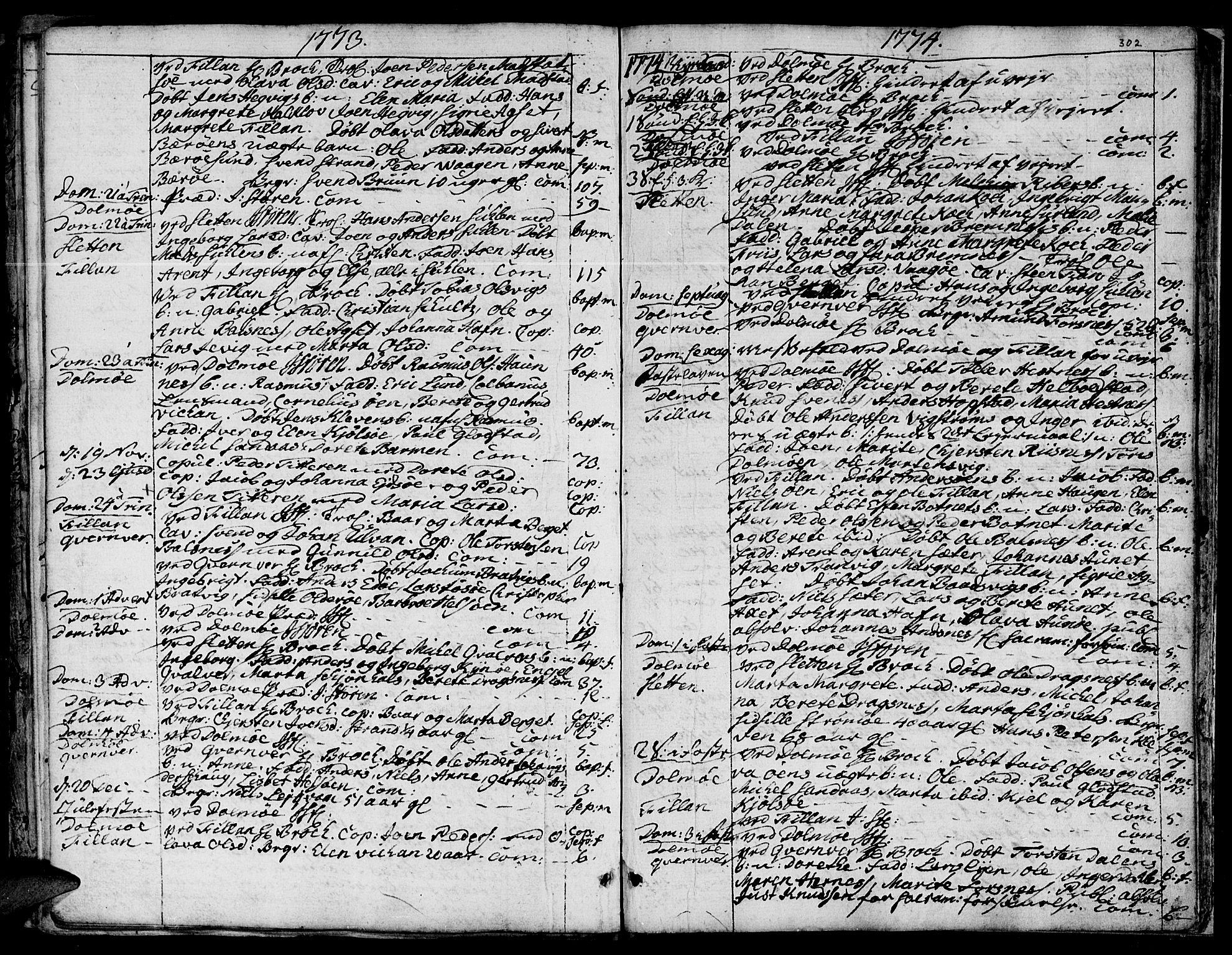 SAT, Ministerialprotokoller, klokkerbøker og fødselsregistre - Sør-Trøndelag, 634/L0525: Ministerialbok nr. 634A01, 1736-1775, s. 302a