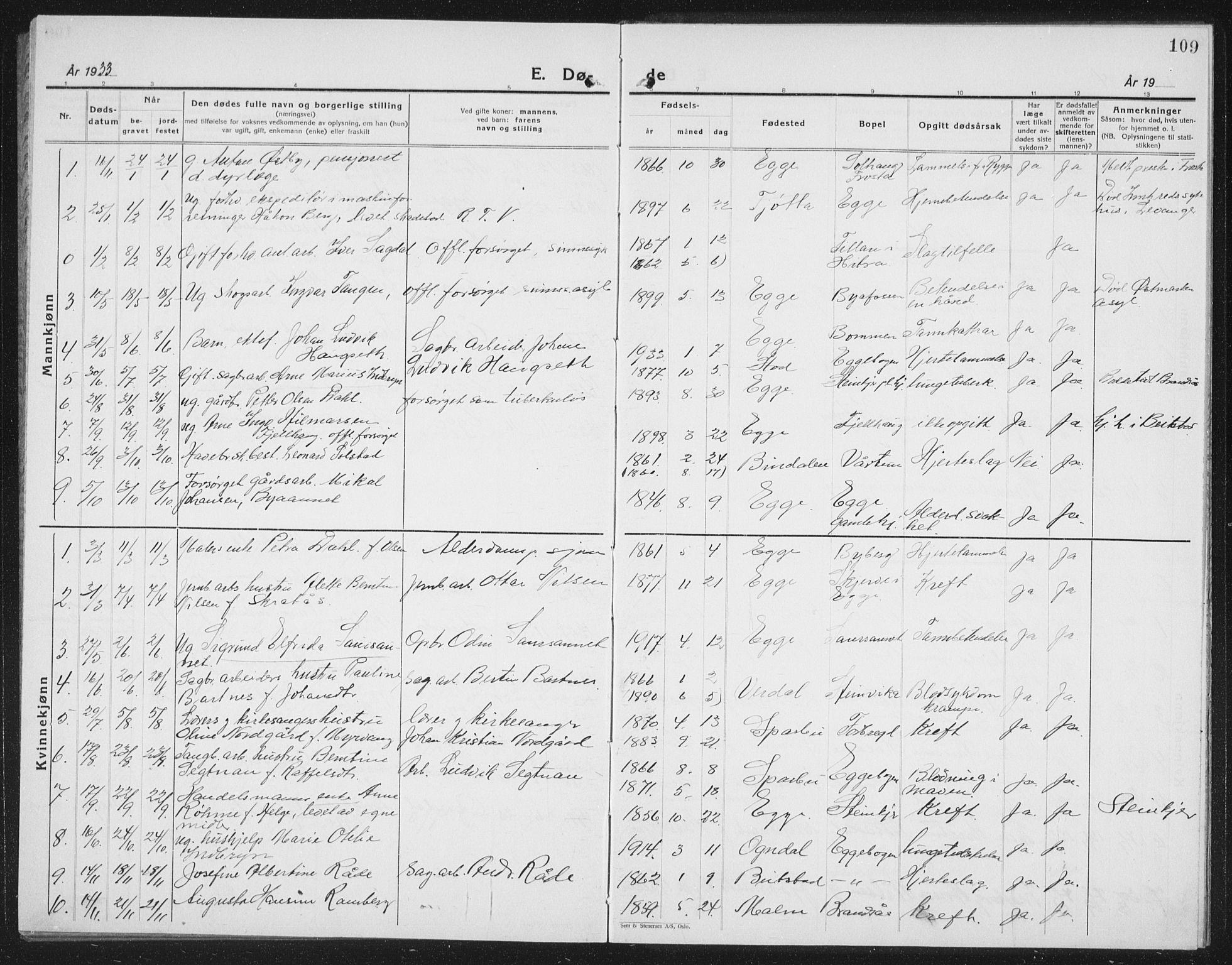 SAT, Ministerialprotokoller, klokkerbøker og fødselsregistre - Nord-Trøndelag, 740/L0383: Klokkerbok nr. 740C04, 1927-1939, s. 109