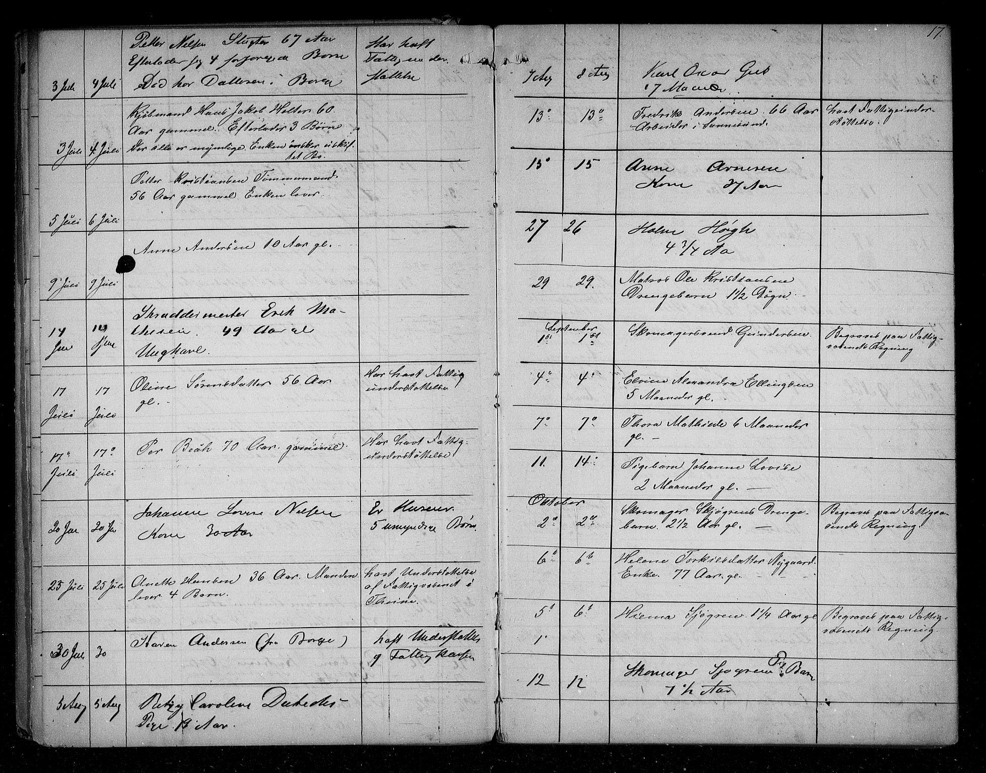 SAO, Sarpsborg byfogd, H/Ha/Haa/L0001: Dødsfallsprotokoll, 1880-1904, s. 16b-17a