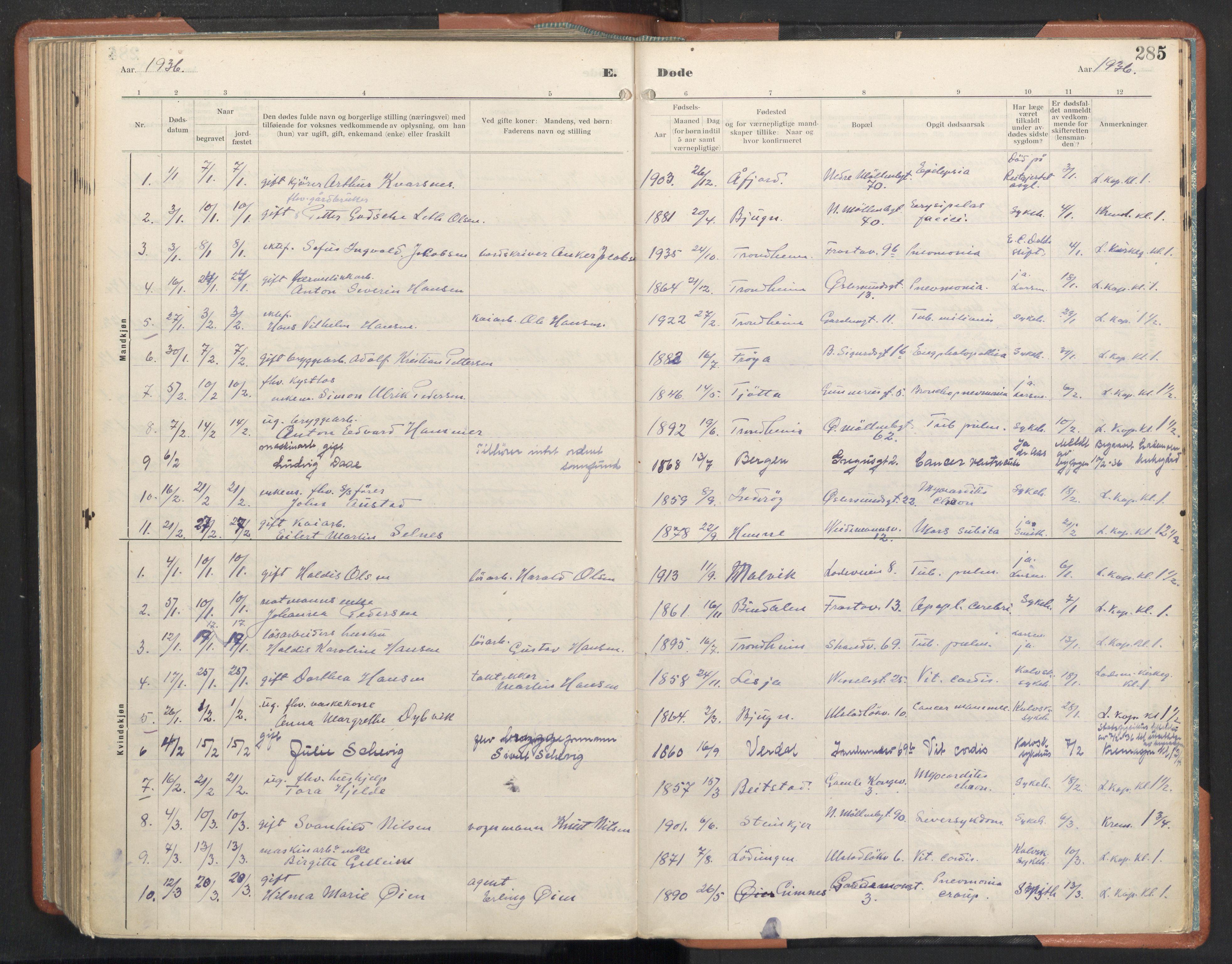 SAT, Ministerialprotokoller, klokkerbøker og fødselsregistre - Sør-Trøndelag, 605/L0245: Ministerialbok nr. 605A07, 1916-1938, s. 285