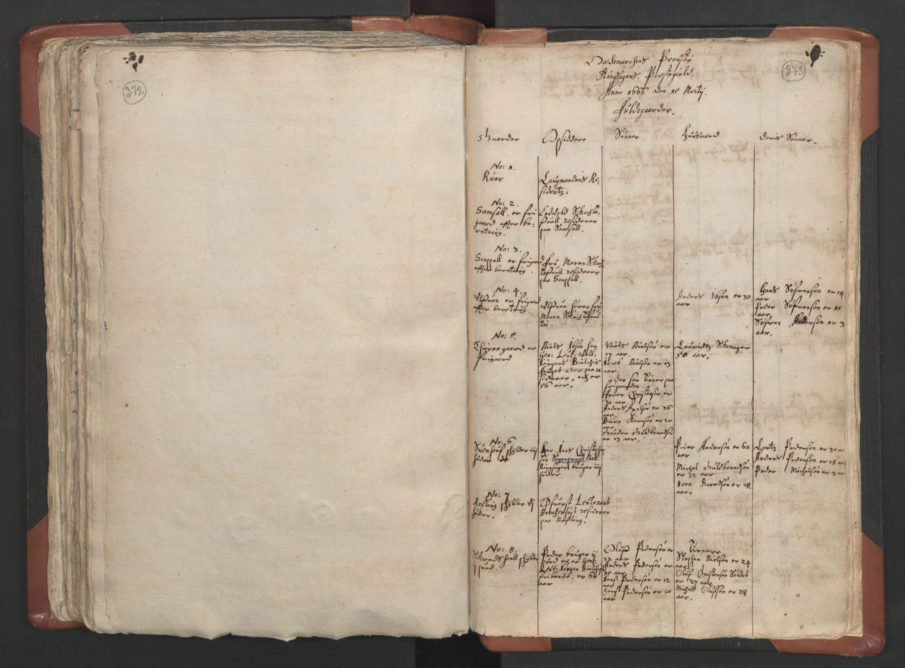 RA, Sogneprestenes manntall 1664-1666, nr. 5: Hedmark prosti, 1664-1666, s. 372-373