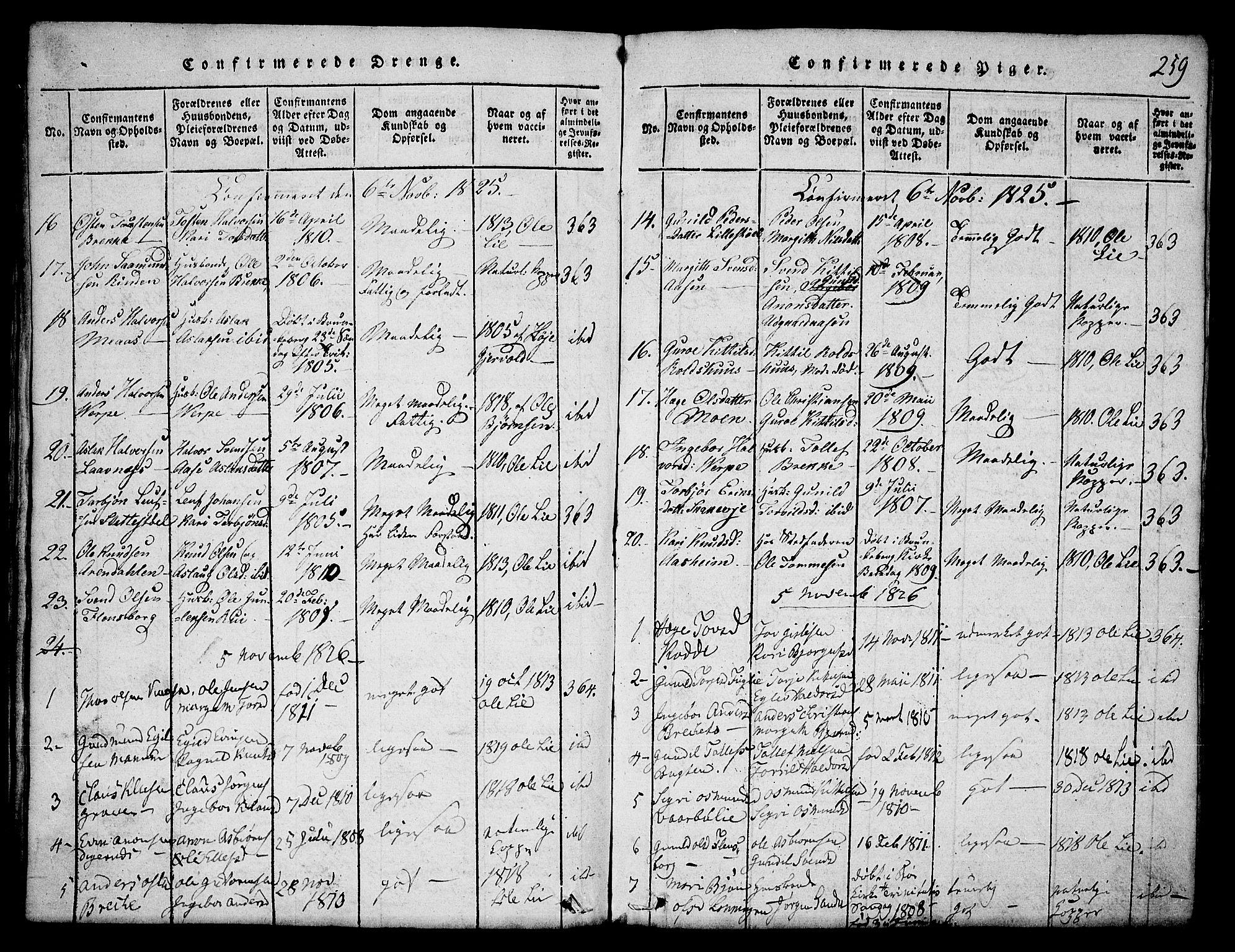SAKO, Seljord kirkebøker, F/Fa/L0010: Ministerialbok nr. I 10, 1815-1831, s. 259
