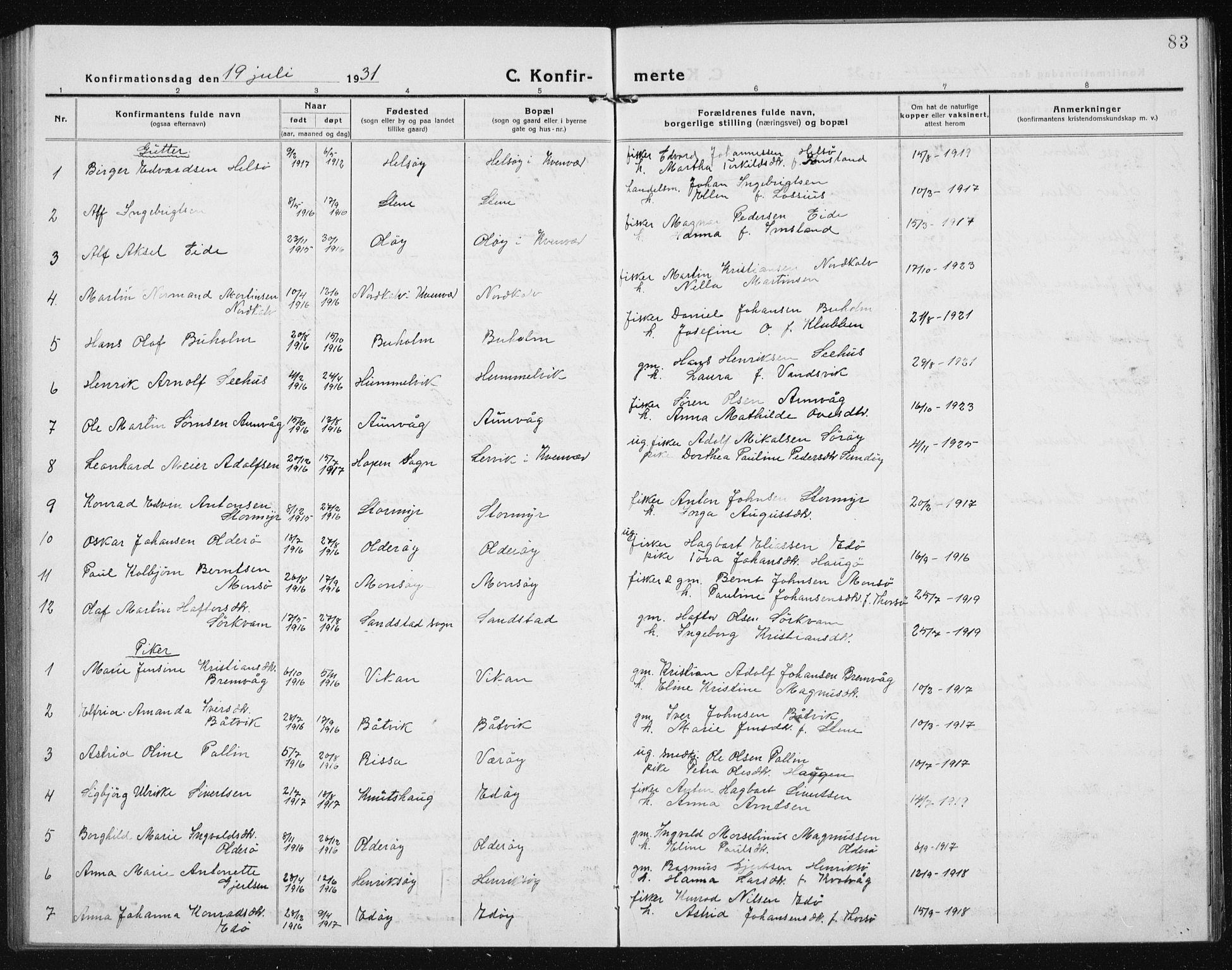 SAT, Ministerialprotokoller, klokkerbøker og fødselsregistre - Sør-Trøndelag, 635/L0554: Klokkerbok nr. 635C02, 1919-1942, s. 83