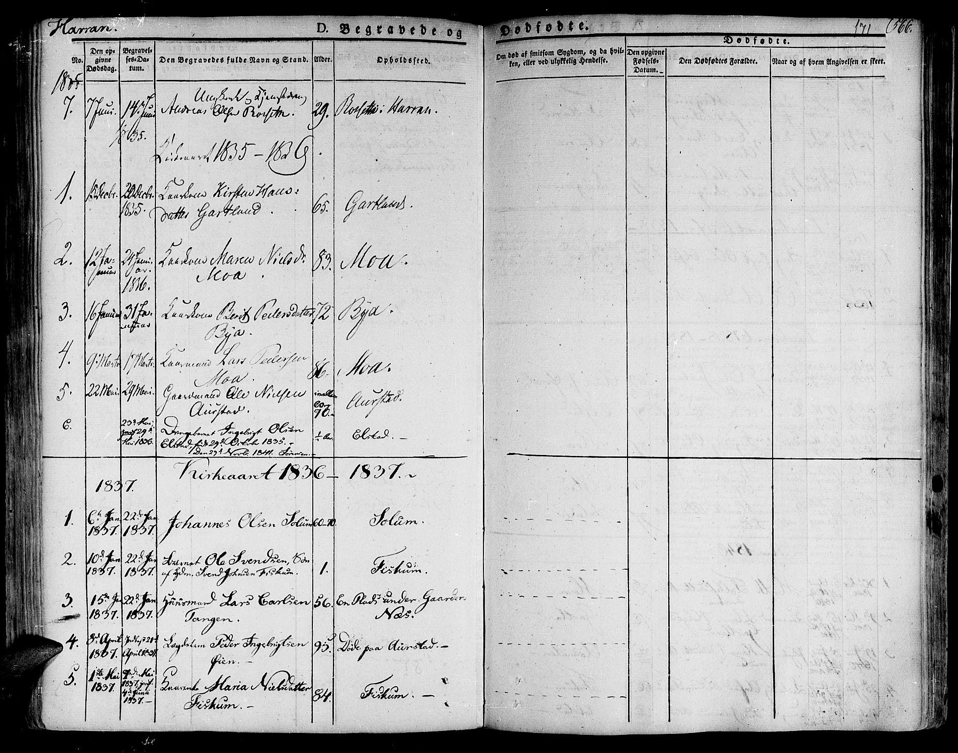 SAT, Ministerialprotokoller, klokkerbøker og fødselsregistre - Nord-Trøndelag, 758/L0510: Ministerialbok nr. 758A01 /3, 1821-1841, s. 171