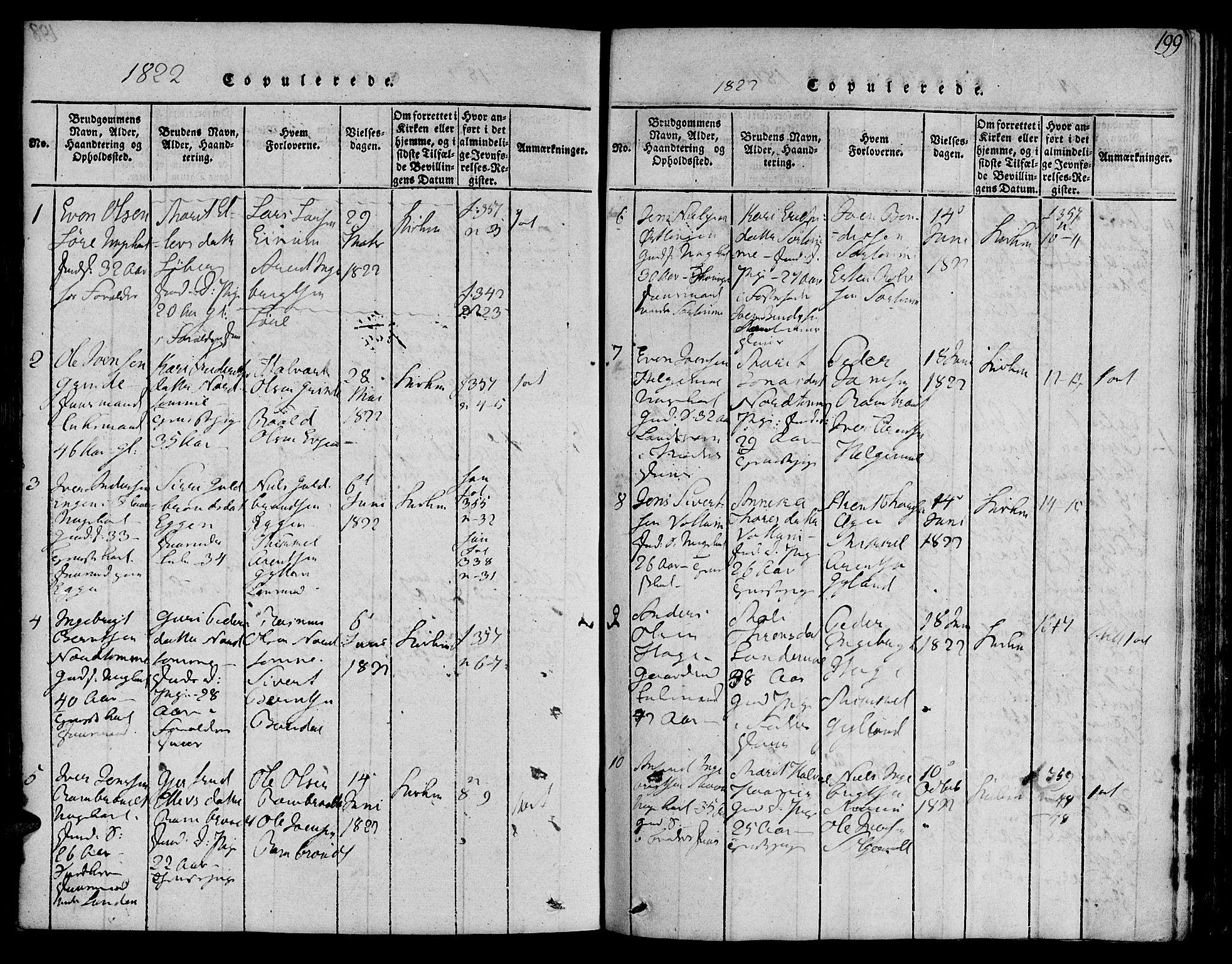 SAT, Ministerialprotokoller, klokkerbøker og fødselsregistre - Sør-Trøndelag, 692/L1102: Ministerialbok nr. 692A02, 1816-1842, s. 199
