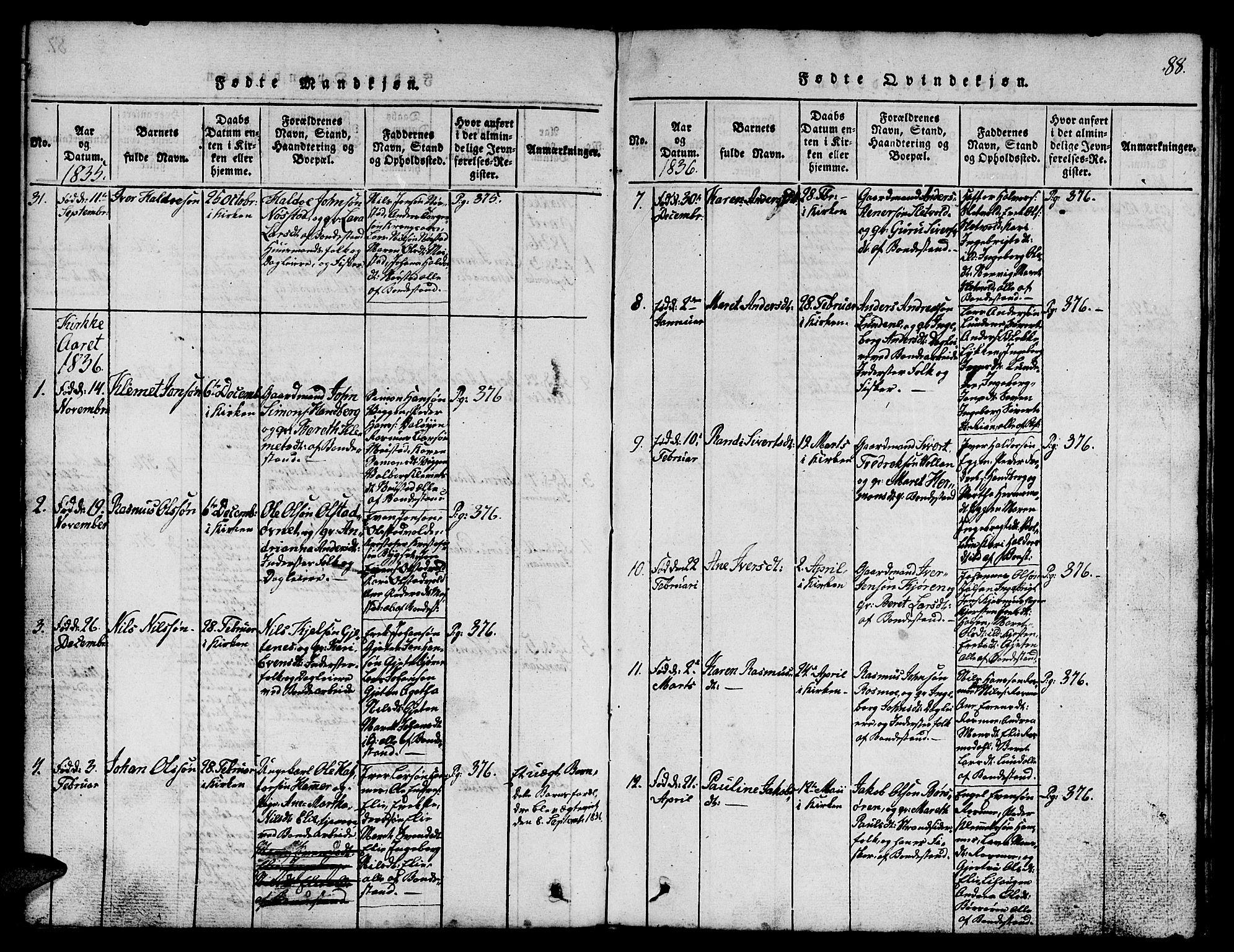 SAT, Ministerialprotokoller, klokkerbøker og fødselsregistre - Sør-Trøndelag, 665/L0776: Klokkerbok nr. 665C01, 1817-1837, s. 88