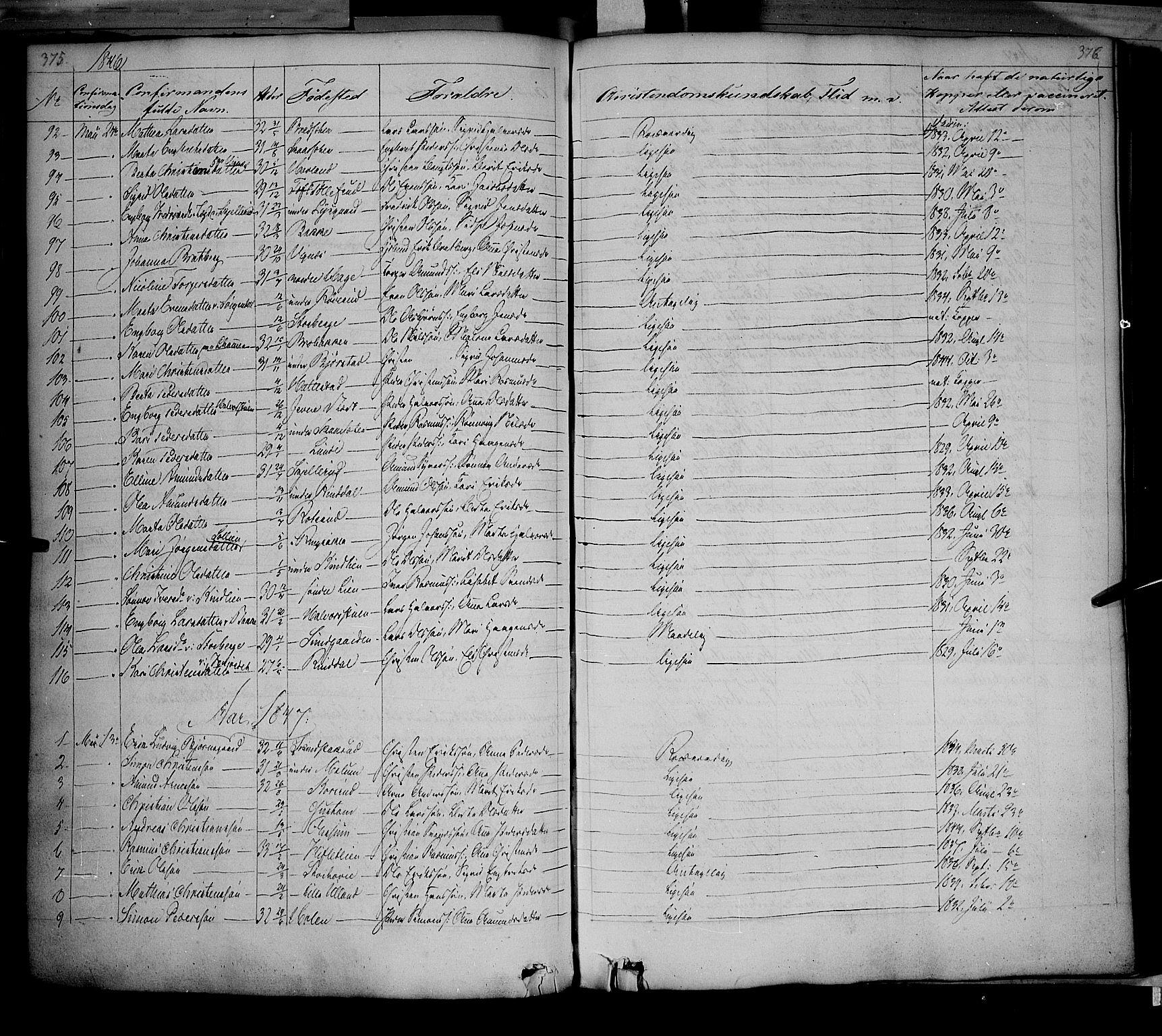 SAH, Fåberg prestekontor, Ministerialbok nr. 5, 1836-1854, s. 375-376