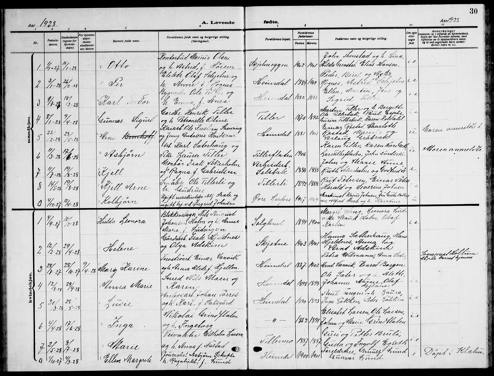 SAT, Ministerialprotokoller, klokkerbøker og fødselsregistre - Sør-Trøndelag, 621/L0462: Klokkerbok nr. 621C05, 1915-1945, s. 30