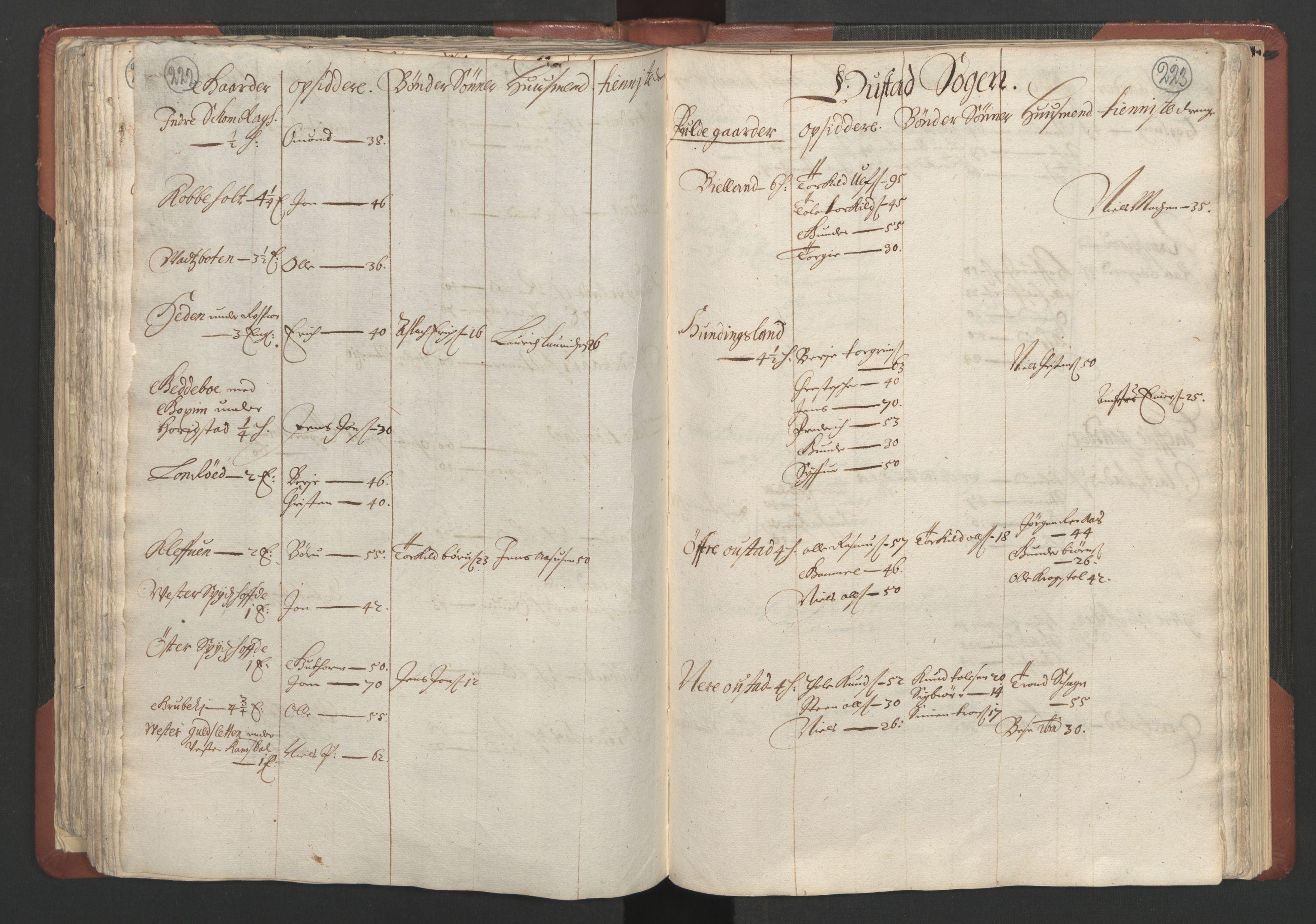 RA, Fogdenes og sorenskrivernes manntall 1664-1666, nr. 10: Lista len, 1664, s. 222-223