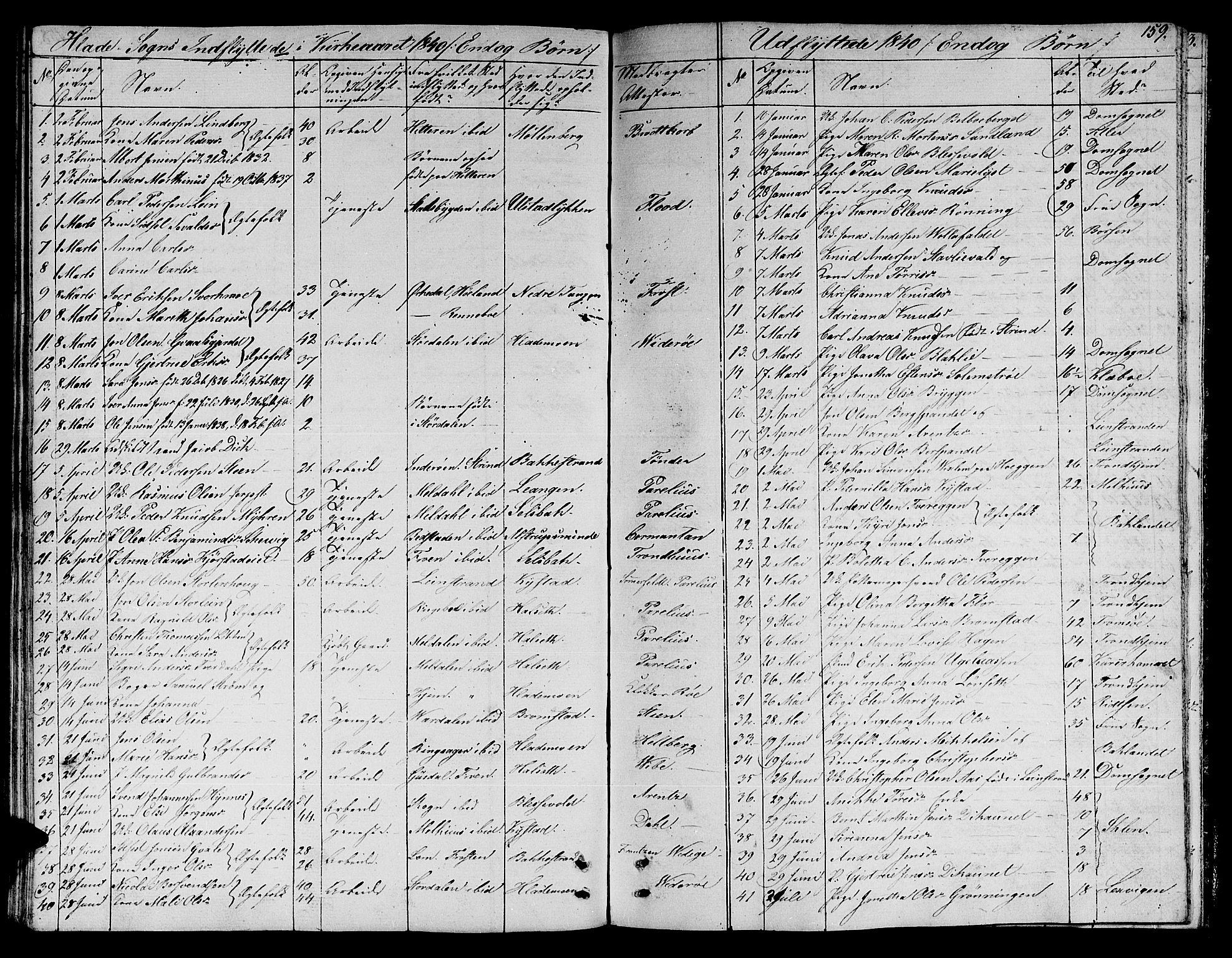 SAT, Ministerialprotokoller, klokkerbøker og fødselsregistre - Sør-Trøndelag, 606/L0308: Klokkerbok nr. 606C04, 1829-1840, s. 159