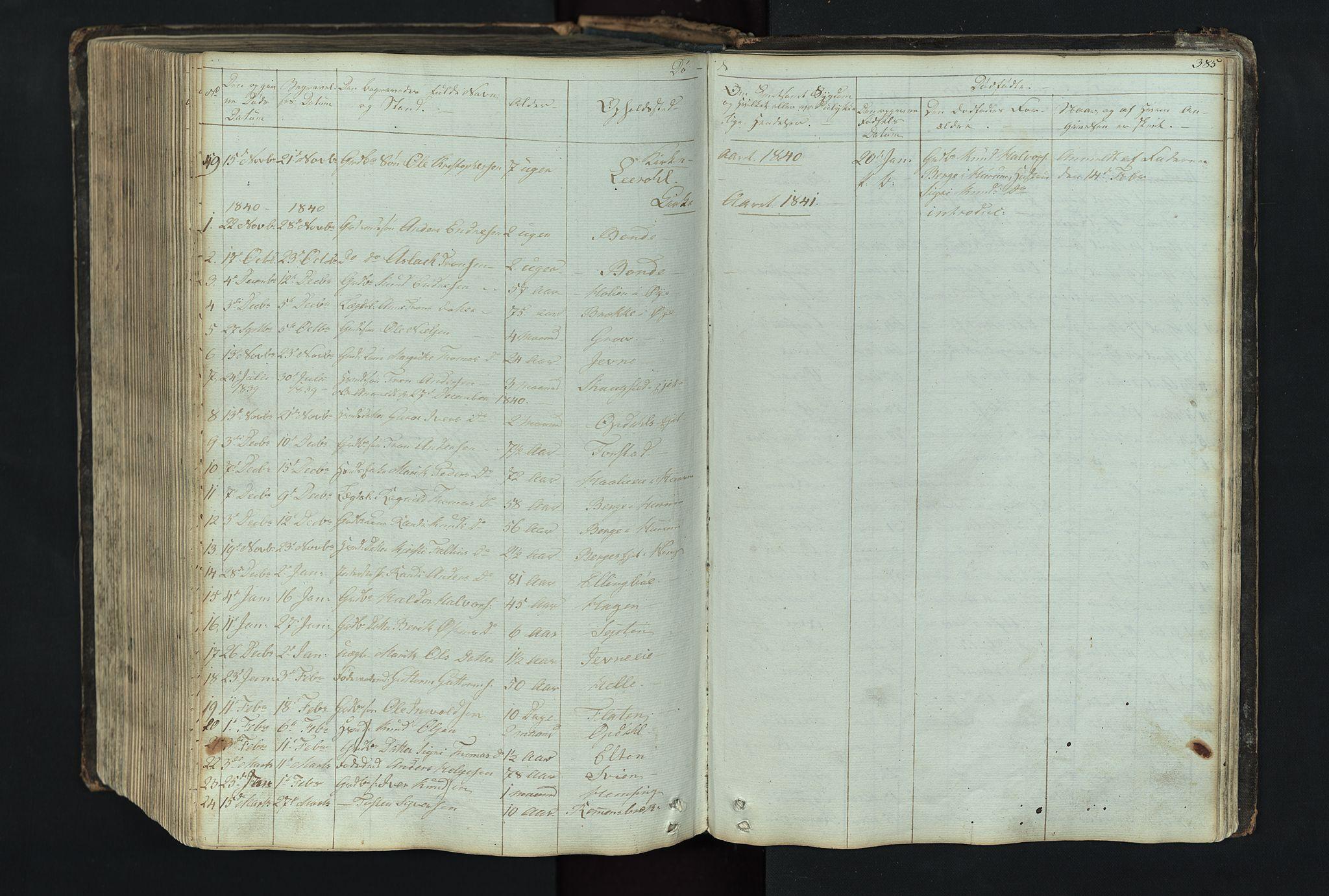 SAH, Vang prestekontor, Valdres, Klokkerbok nr. 4, 1835-1892, s. 385