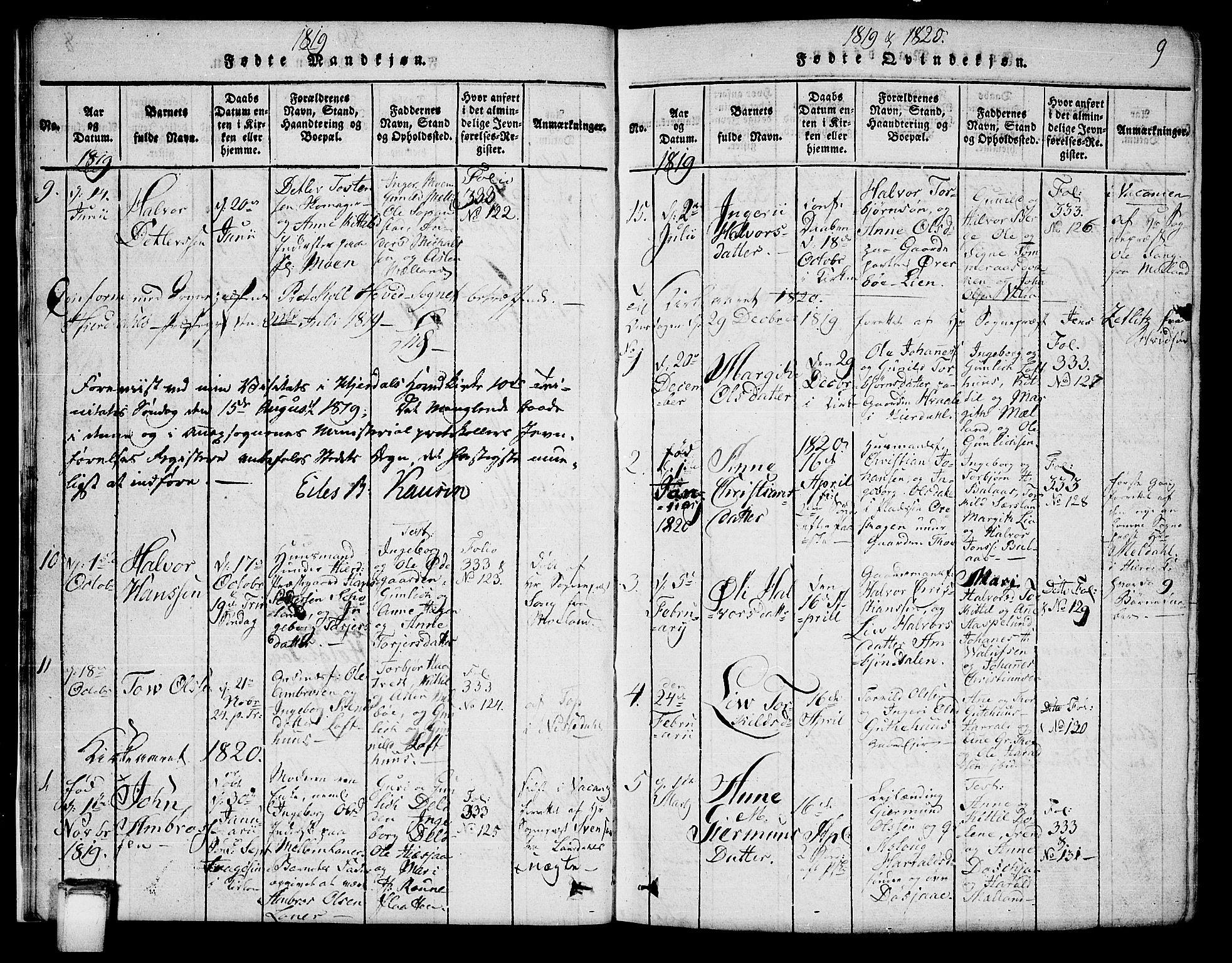 SAKO, Hjartdal kirkebøker, G/Ga/L0001: Klokkerbok nr. I 1, 1815-1842, s. 9