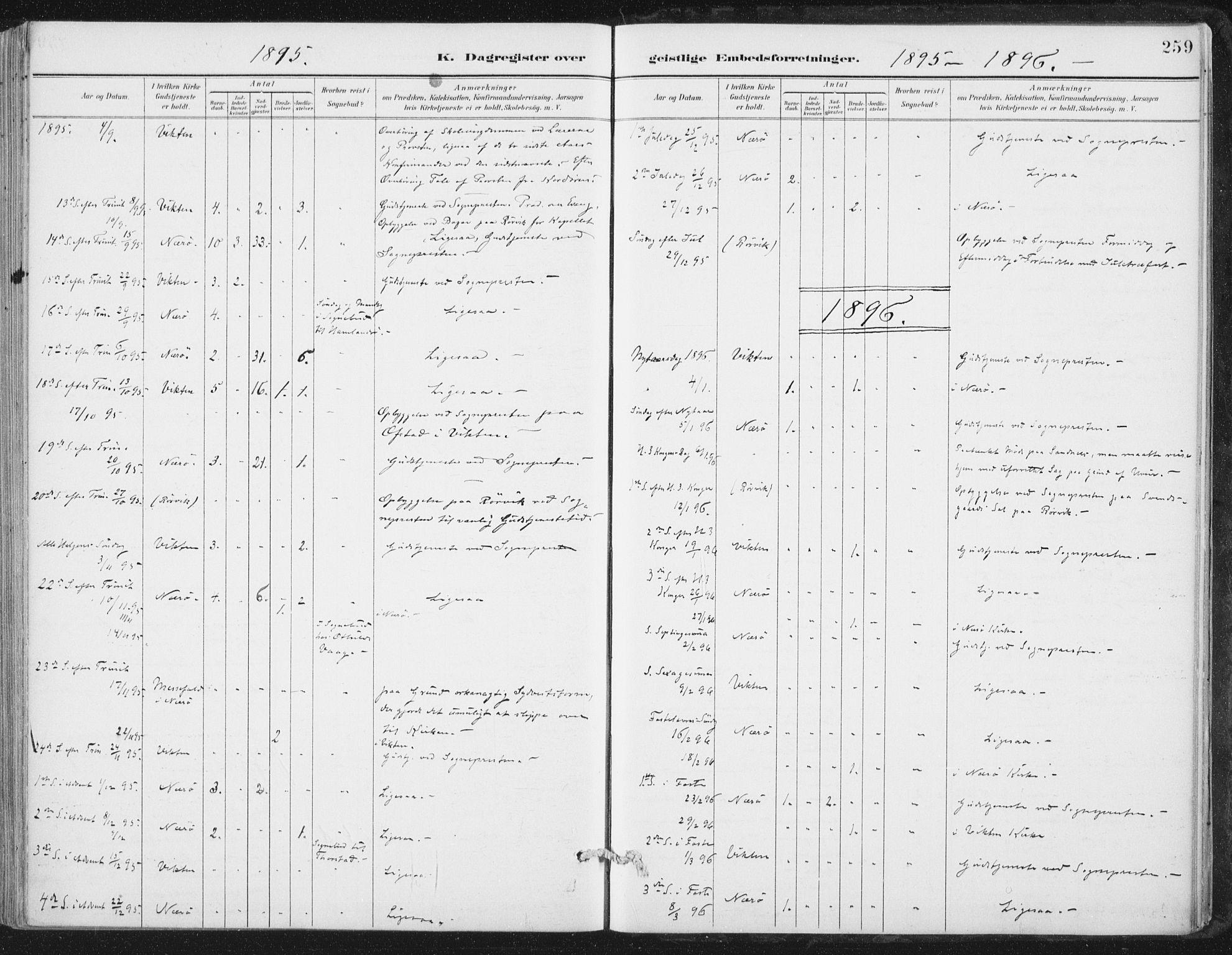 SAT, Ministerialprotokoller, klokkerbøker og fødselsregistre - Nord-Trøndelag, 784/L0673: Ministerialbok nr. 784A08, 1888-1899, s. 259