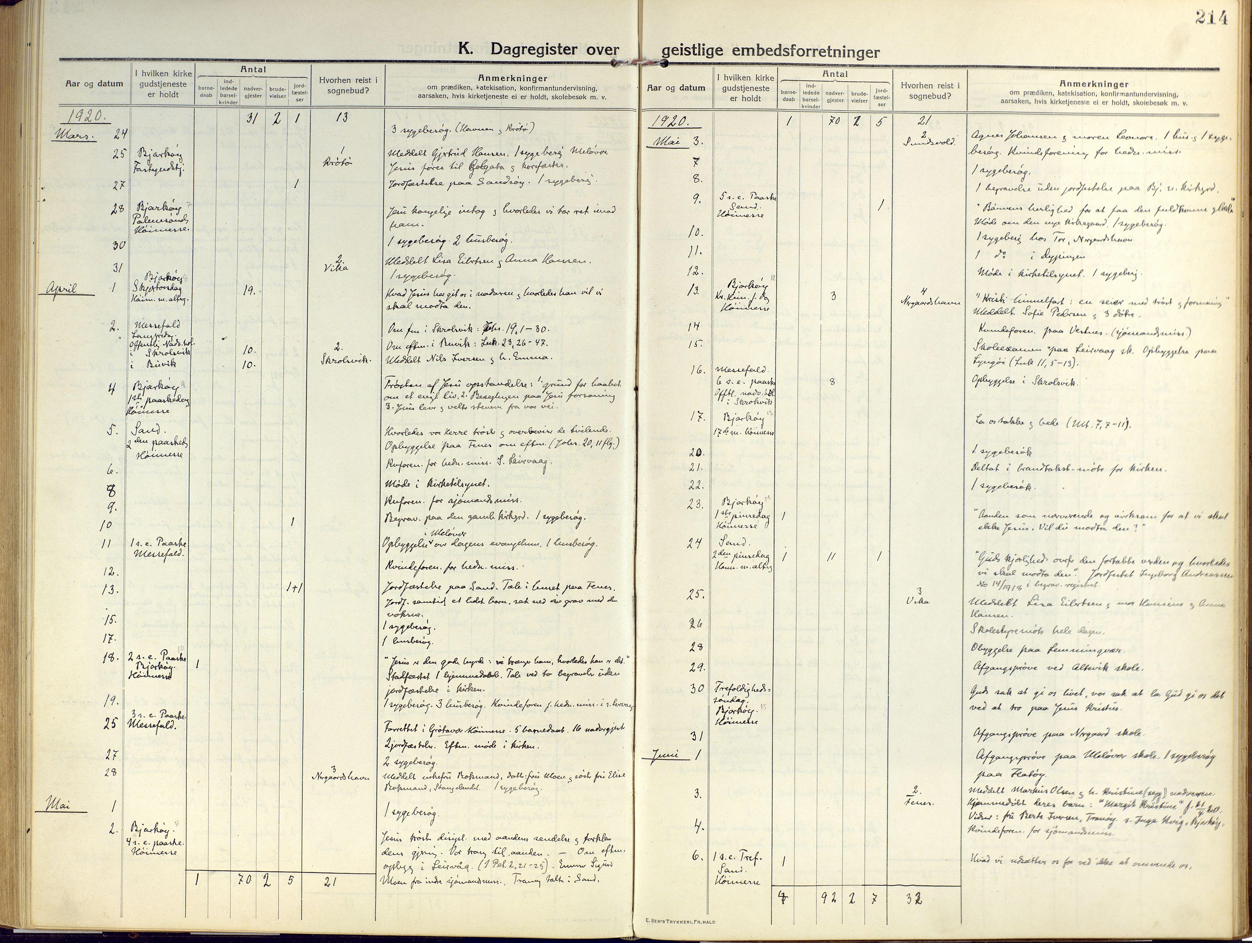SATØ, Sand/Bjarkøy sokneprestkontor, I/Ia/Iaa/L0006kirke: Ministerialbok nr. 6, 1915-1929, s. 214