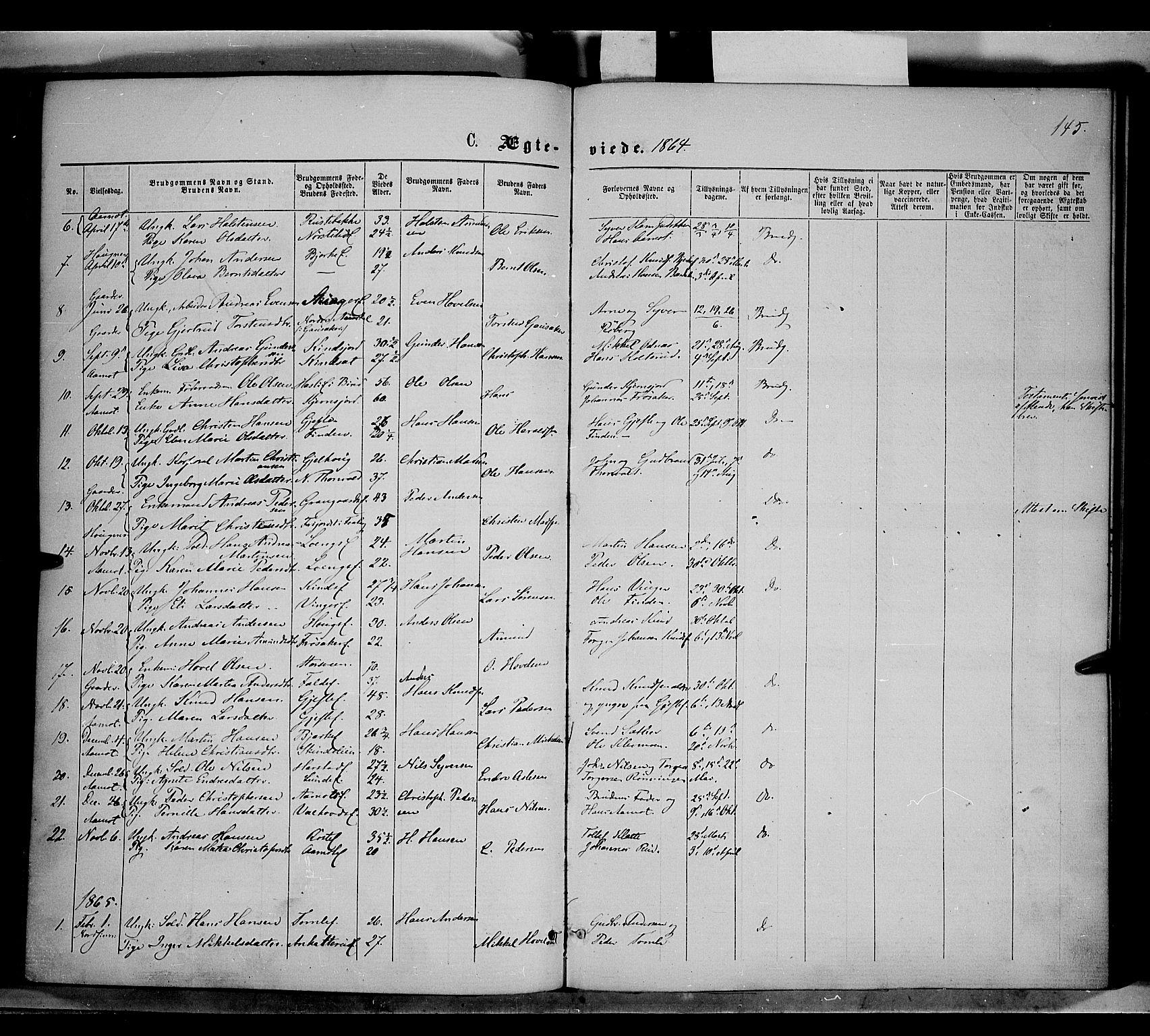 SAH, Nordre Land prestekontor, Ministerialbok nr. 1, 1860-1871, s. 145