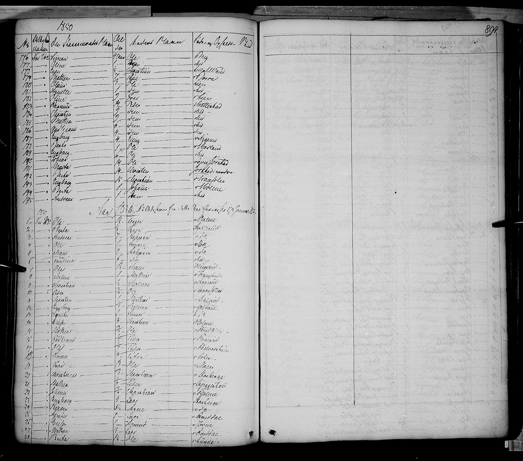 SAH, Fåberg prestekontor, Ministerialbok nr. 5, 1836-1854, s. 893-894