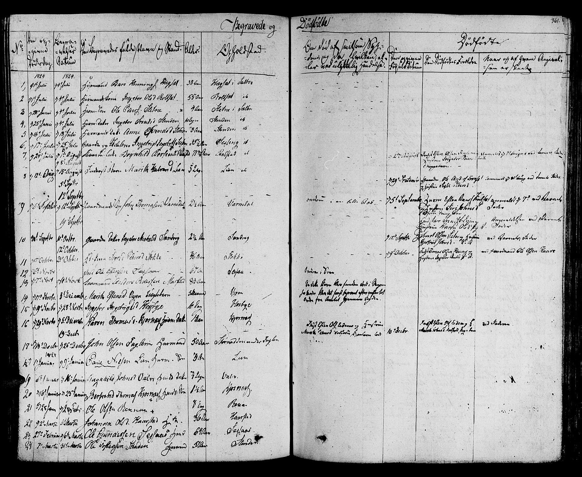 SAT, Ministerialprotokoller, klokkerbøker og fødselsregistre - Sør-Trøndelag, 695/L1143: Ministerialbok nr. 695A05 /1, 1824-1842, s. 361