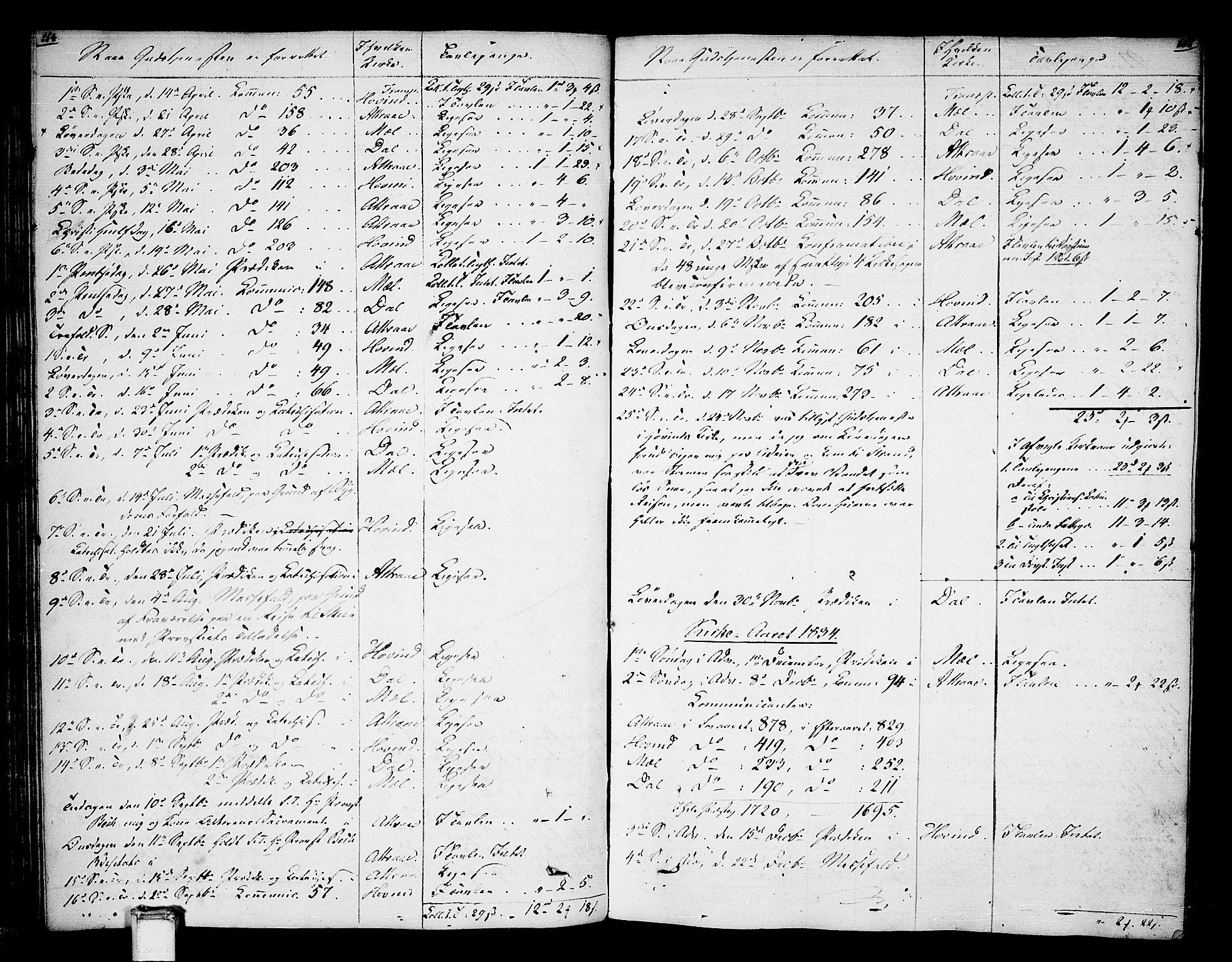 SAKO, Tinn kirkebøker, F/Fa/L0003: Ministerialbok nr. I 3, 1810-1814, s. 154-155