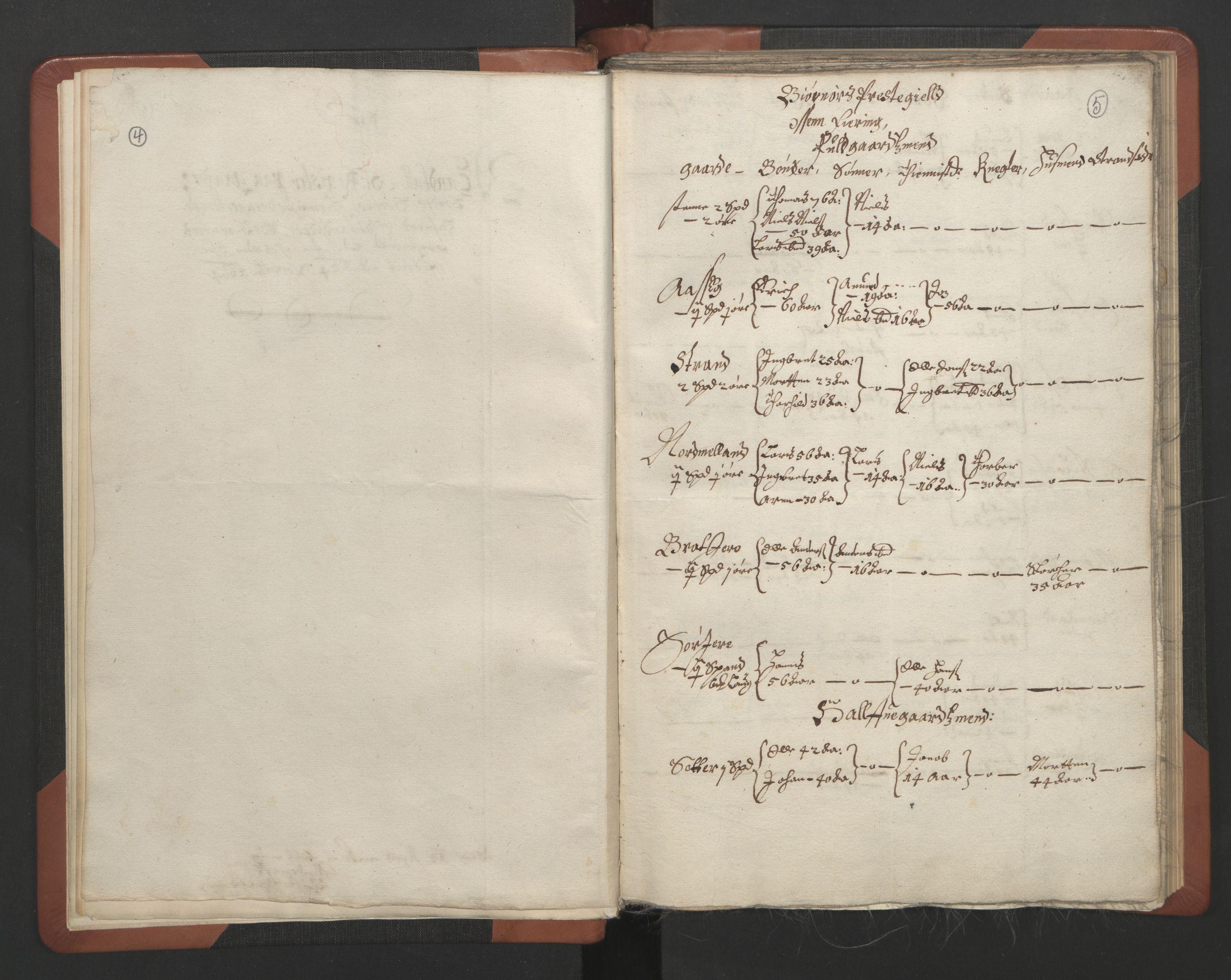 RA, Sogneprestenes manntall 1664-1666, nr. 30: Fosen prosti, 1664-1666, s. 4-5