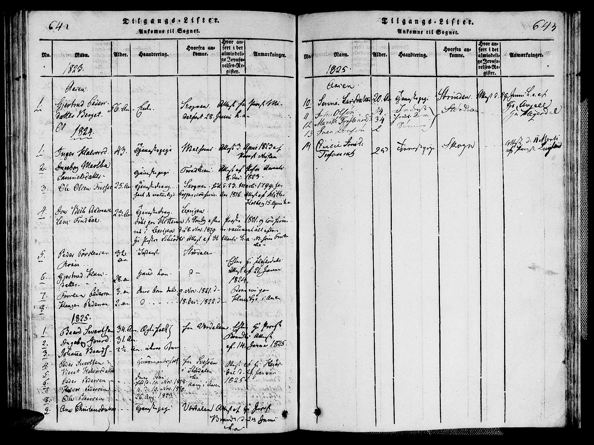 SAT, Ministerialprotokoller, klokkerbøker og fødselsregistre - Nord-Trøndelag, 713/L0112: Ministerialbok nr. 713A04 /2, 1817-1827, s. 642-643