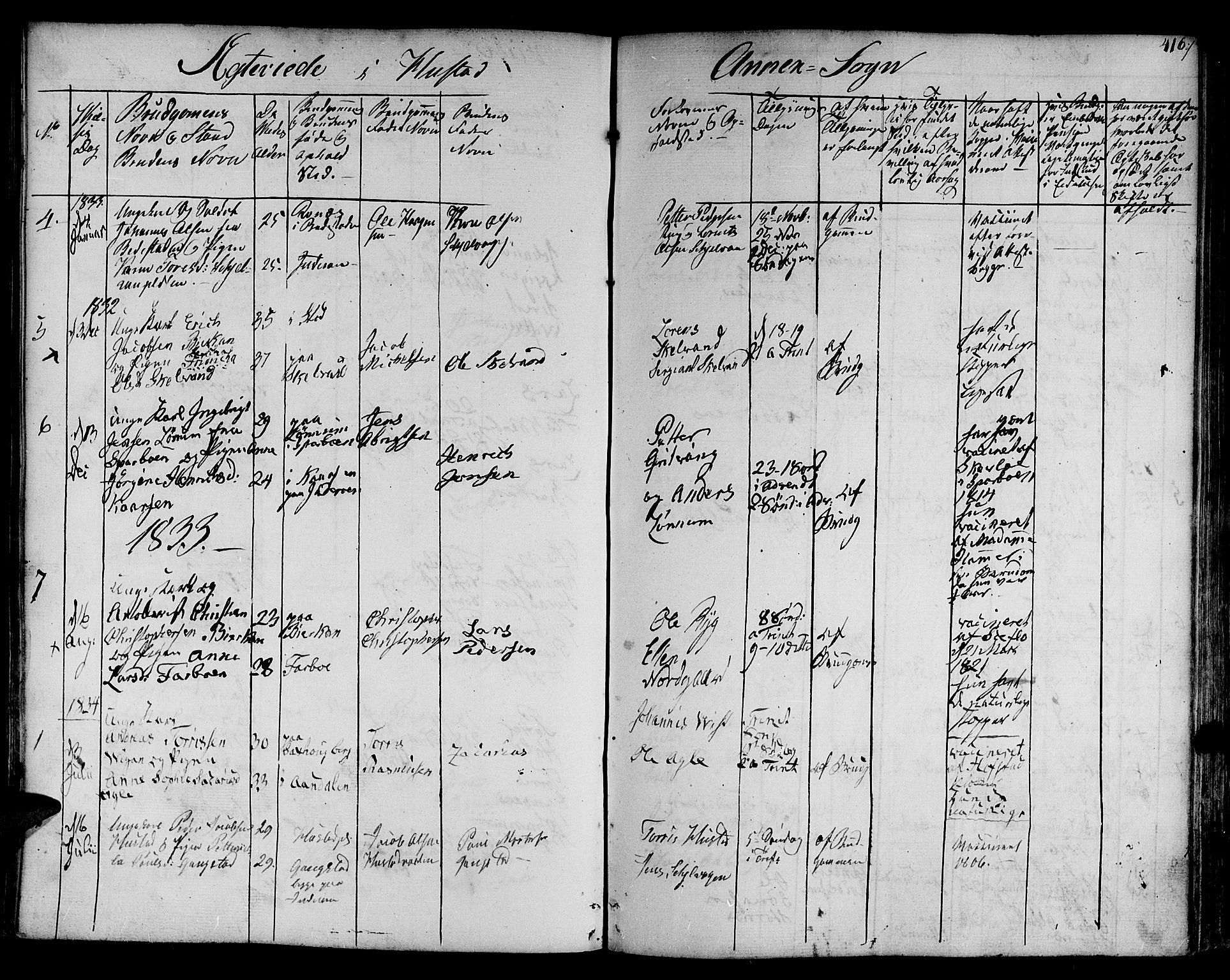 SAT, Ministerialprotokoller, klokkerbøker og fødselsregistre - Nord-Trøndelag, 730/L0277: Ministerialbok nr. 730A06 /3, 1830-1839, s. 416