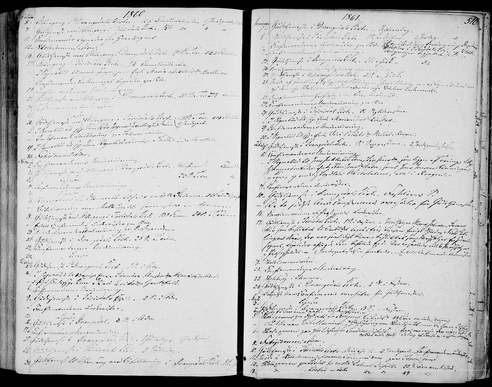 SAKO, Drangedal kirkebøker, F/Fa/L0008: Ministerialbok nr. 8, 1857-1871, s. 510