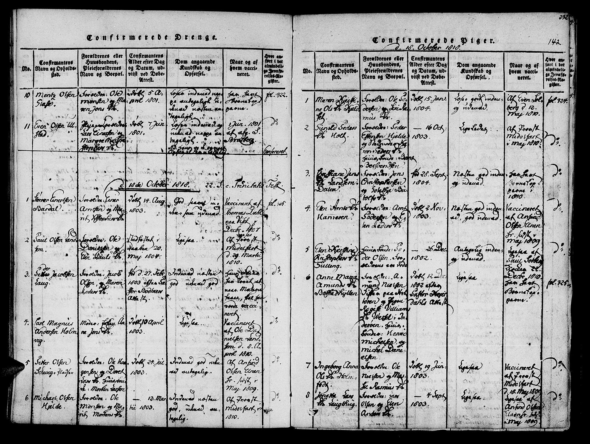 SAT, Ministerialprotokoller, klokkerbøker og fødselsregistre - Nord-Trøndelag, 741/L0387: Ministerialbok nr. 741A03 /1, 1817-1822, s. 142