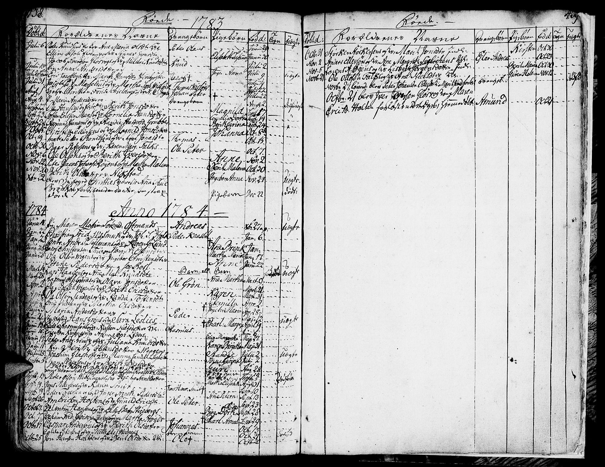 SAT, Ministerialprotokoller, klokkerbøker og fødselsregistre - Møre og Romsdal, 572/L0840: Ministerialbok nr. 572A03, 1754-1784, s. 438-439