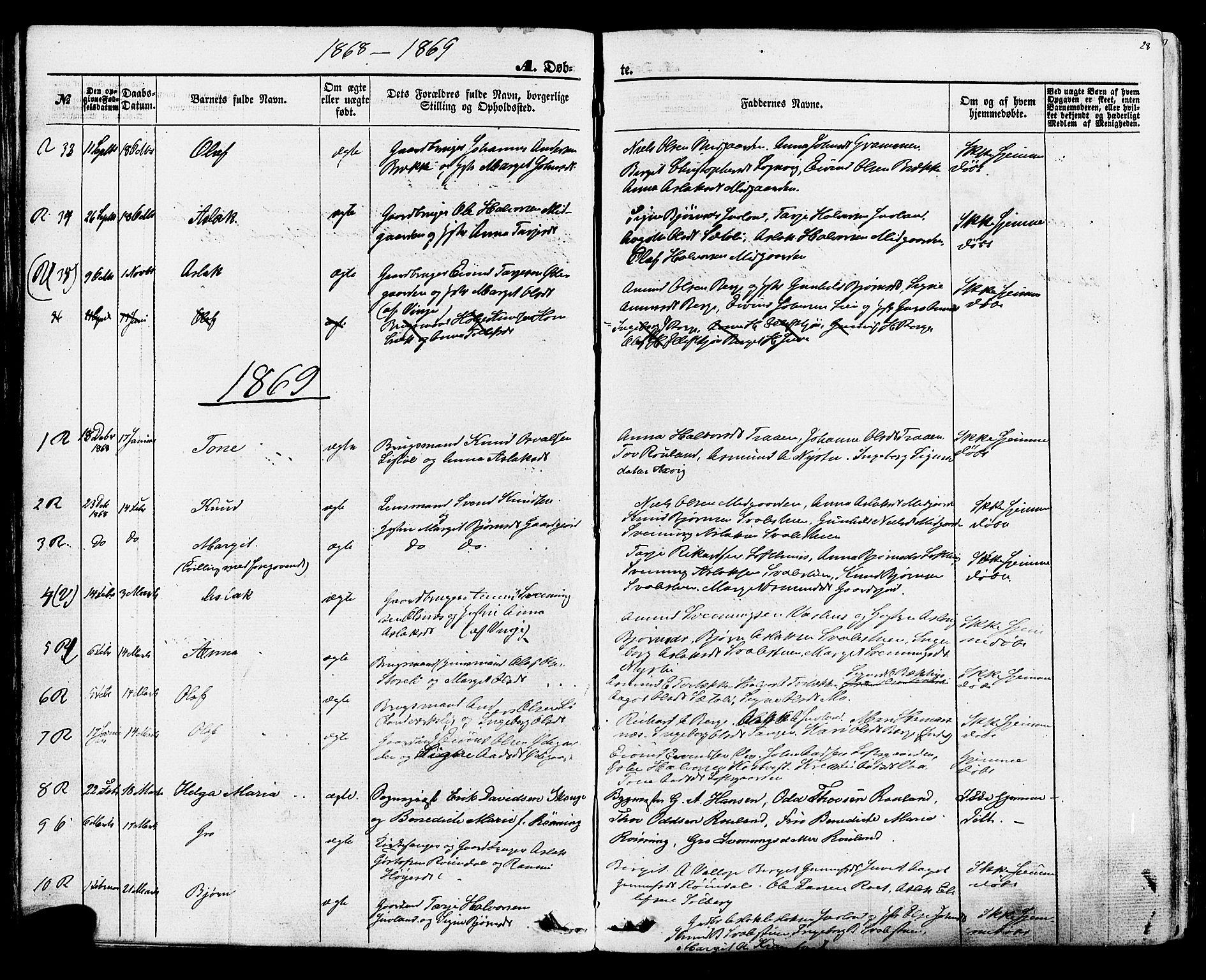SAKO, Rauland kirkebøker, F/Fa/L0003: Ministerialbok nr. 3, 1859-1886, s. 28