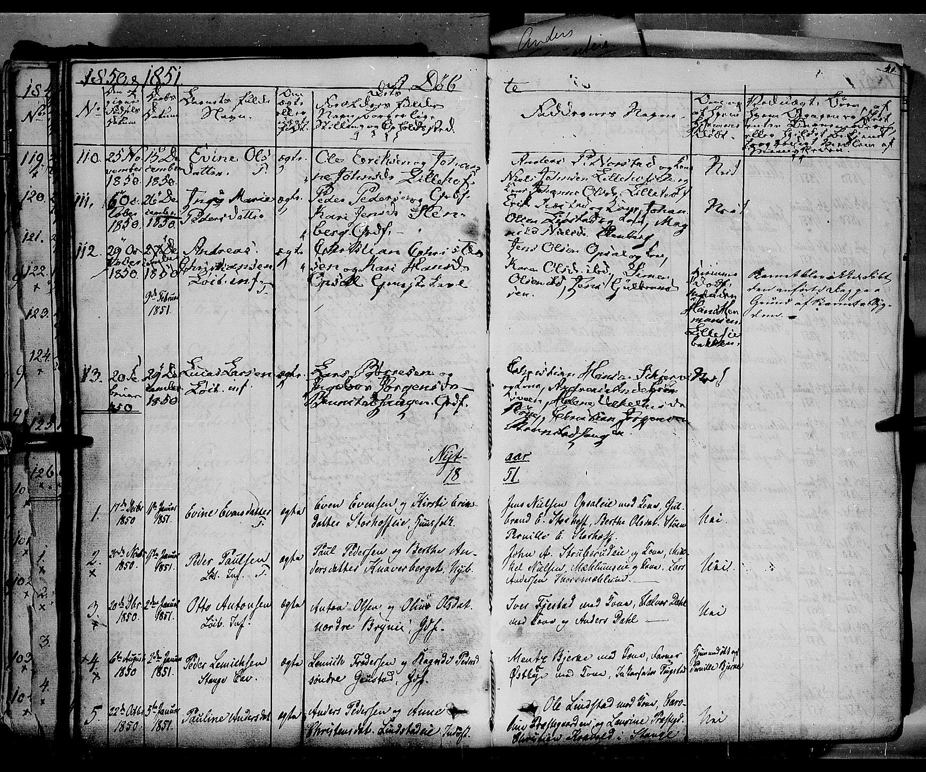 SAH, Romedal prestekontor, K/L0004: Ministerialbok nr. 4, 1847-1861, s. 41