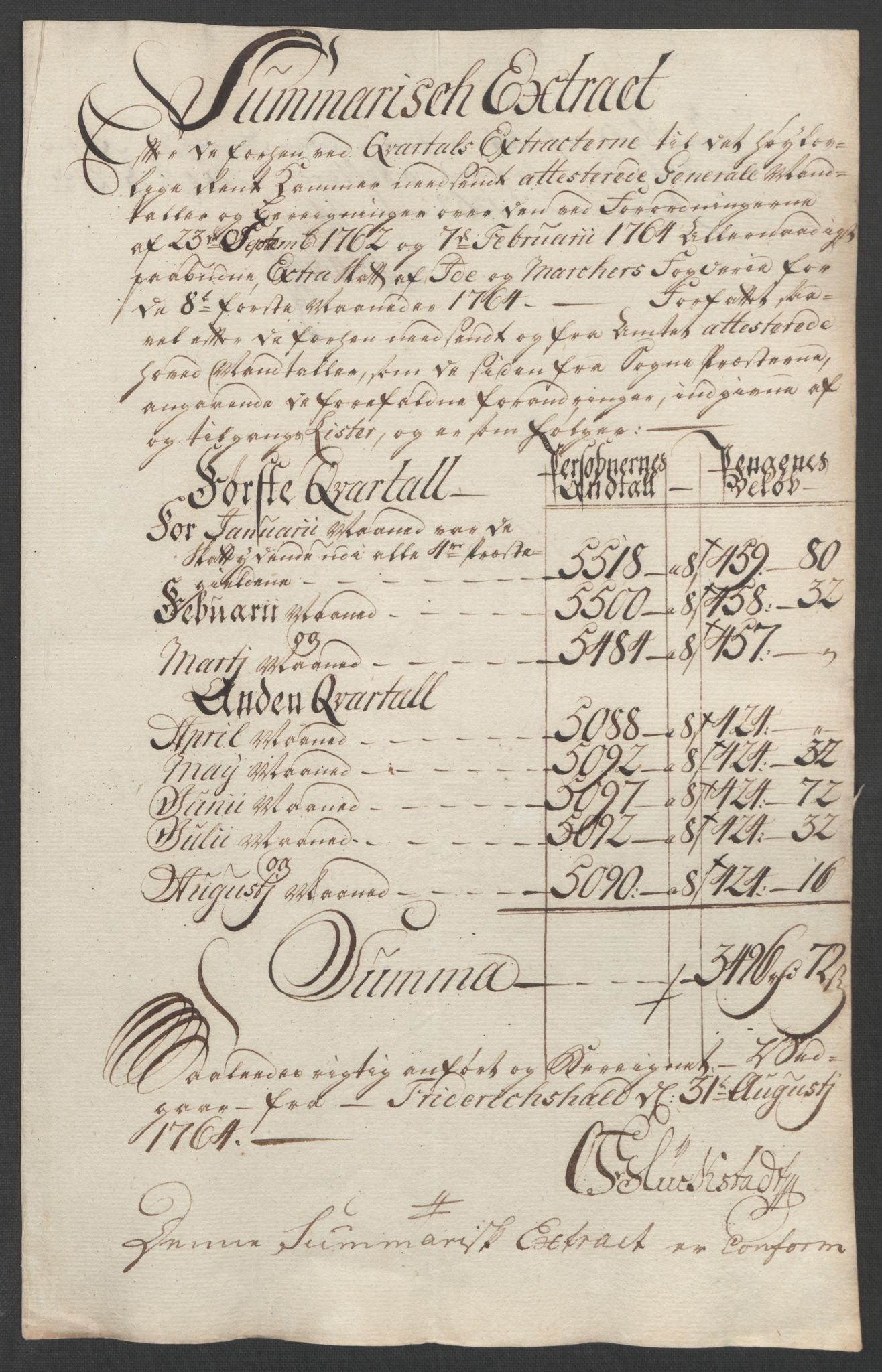 RA, Rentekammeret inntil 1814, Reviderte regnskaper, Fogderegnskap, R01/L0097: Ekstraskatten Idd og Marker, 1756-1767, s. 211