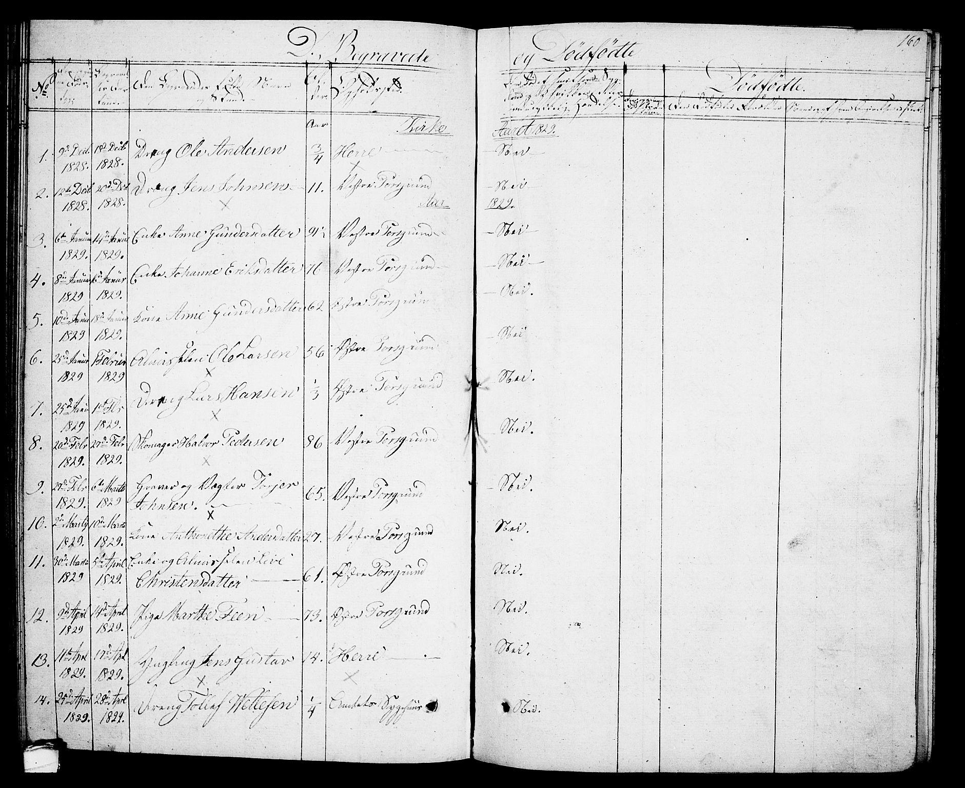 SAKO, Porsgrunn kirkebøker , G/Gb/L0002: Klokkerbok nr. II 2, 1828-1841, s. 160