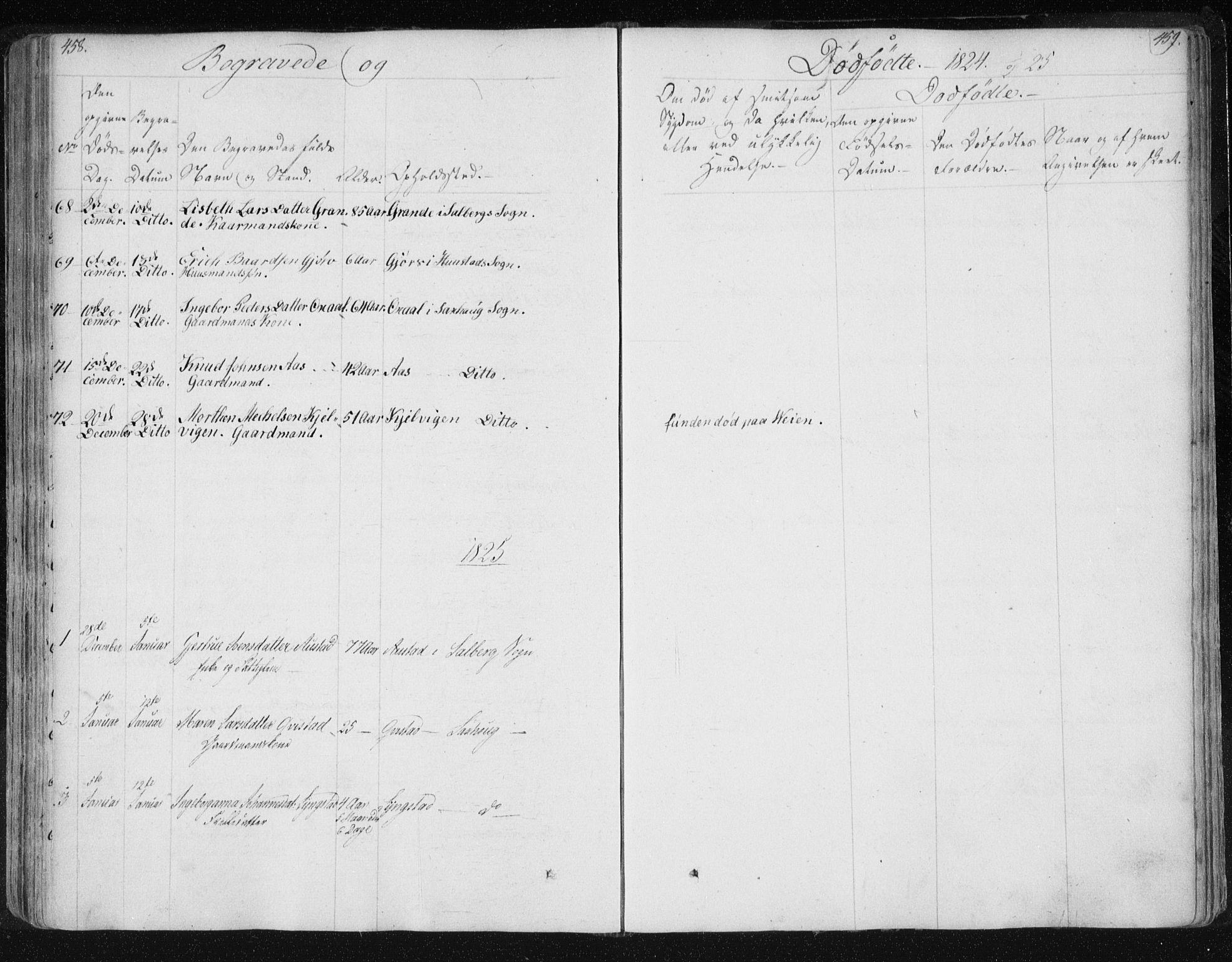 SAT, Ministerialprotokoller, klokkerbøker og fødselsregistre - Nord-Trøndelag, 730/L0276: Ministerialbok nr. 730A05, 1822-1830, s. 458-459