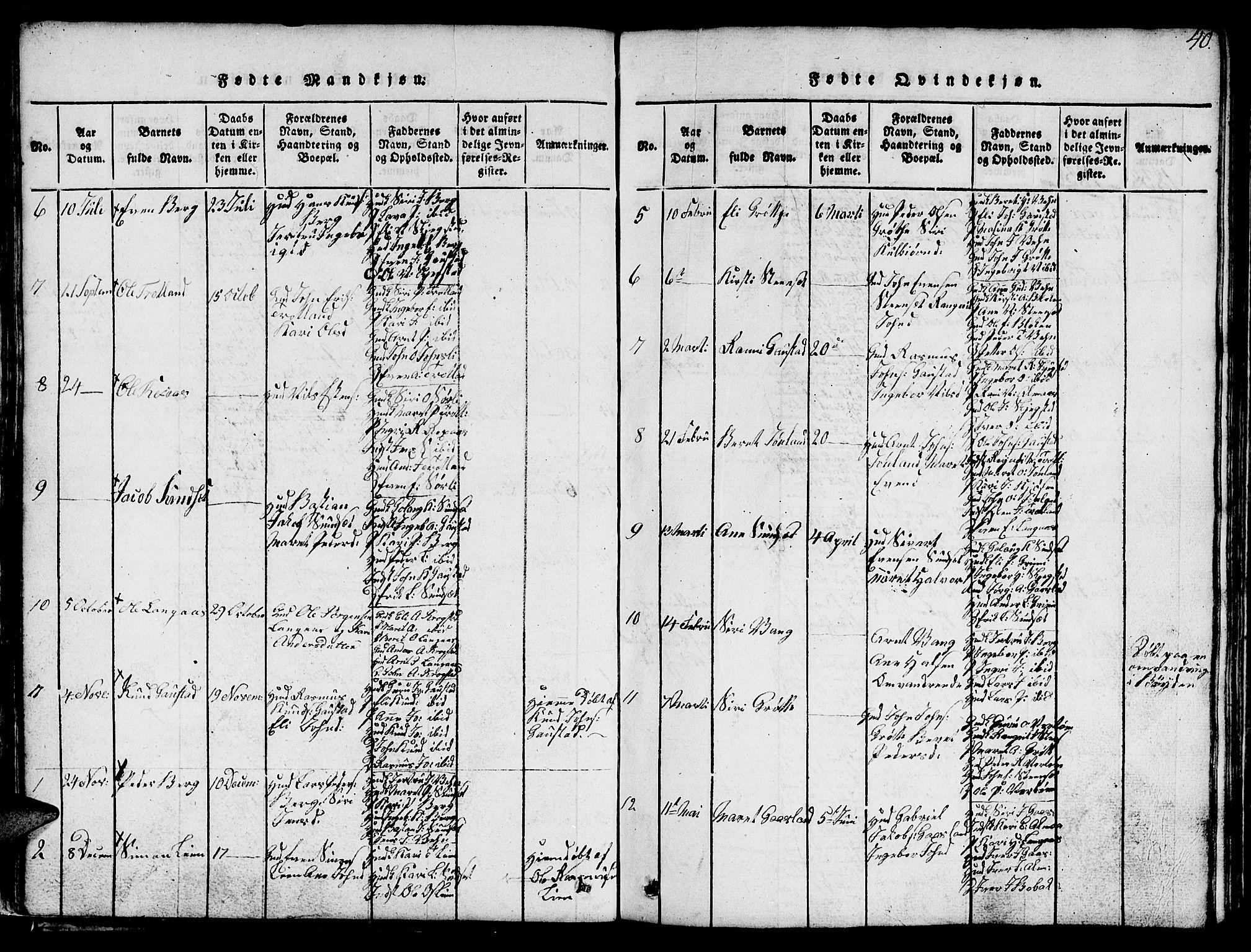 SAT, Ministerialprotokoller, klokkerbøker og fødselsregistre - Sør-Trøndelag, 694/L1130: Klokkerbok nr. 694C02, 1816-1857, s. 40