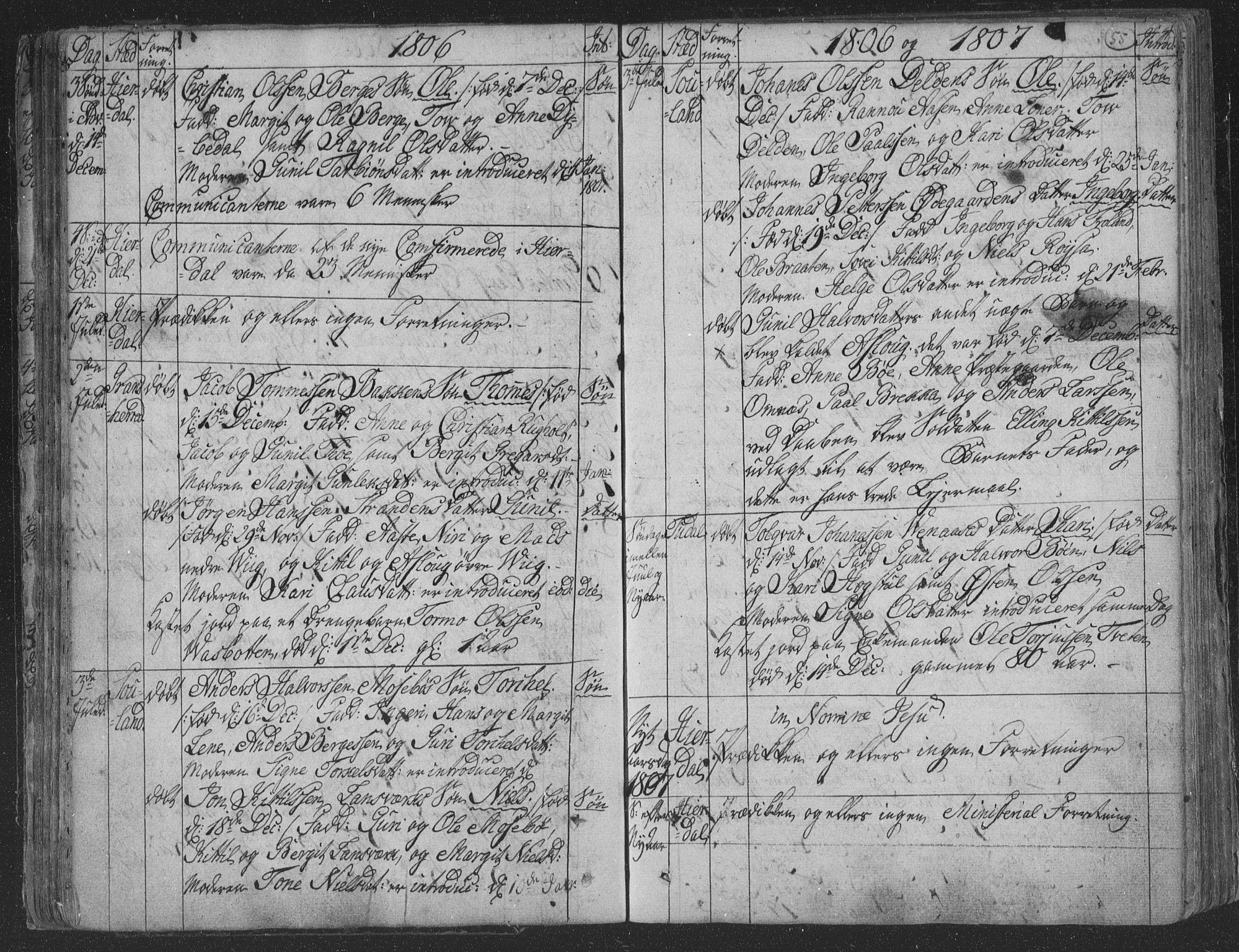 SAKO, Hjartdal kirkebøker, F/Fa/L0006: Ministerialbok nr. I 6, 1801-1814, s. 55