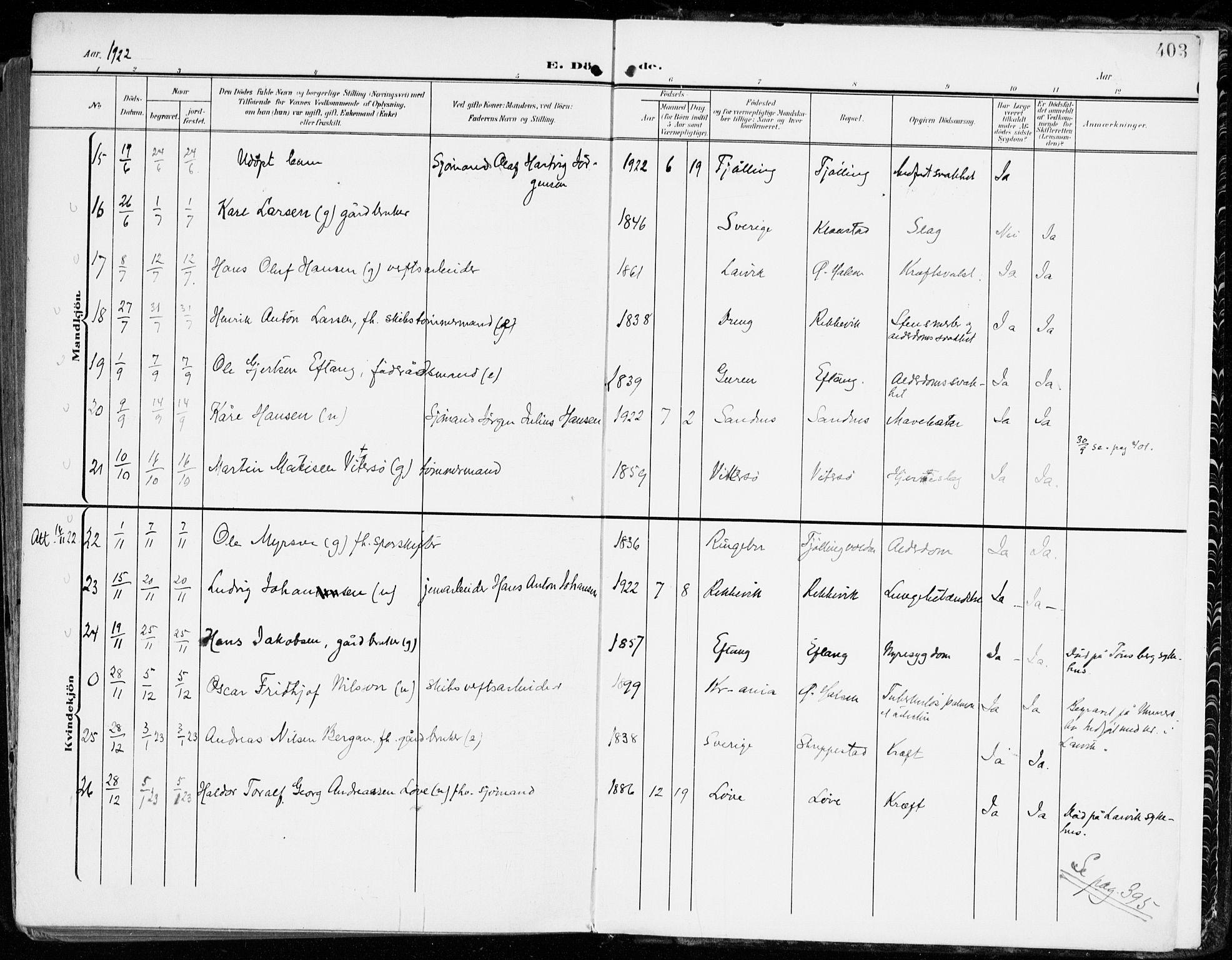 SAKO, Tjølling kirkebøker, F/Fa/L0010: Ministerialbok nr. 10, 1906-1923, s. 403