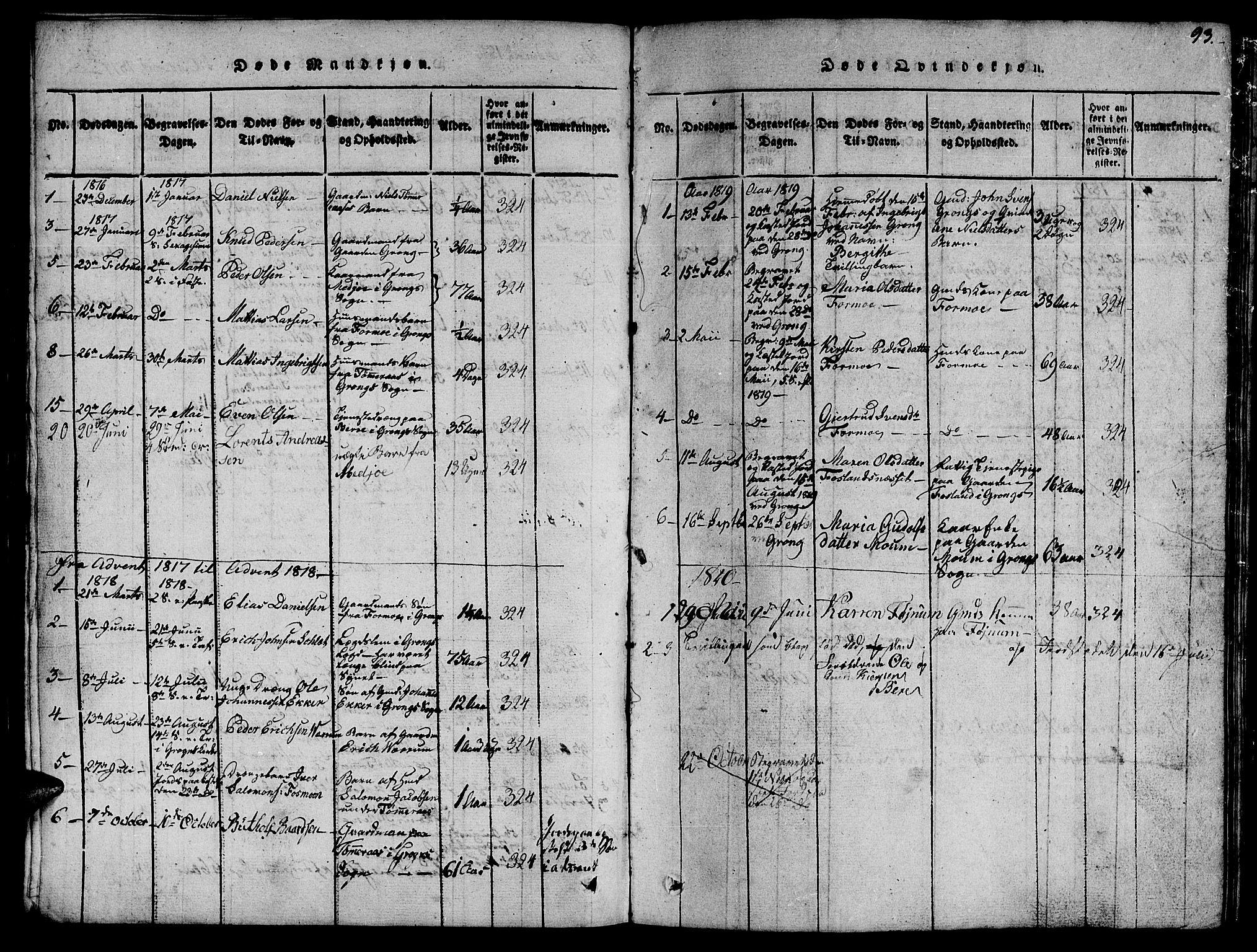 SAT, Ministerialprotokoller, klokkerbøker og fødselsregistre - Nord-Trøndelag, 758/L0521: Klokkerbok nr. 758C01, 1816-1825, s. 93