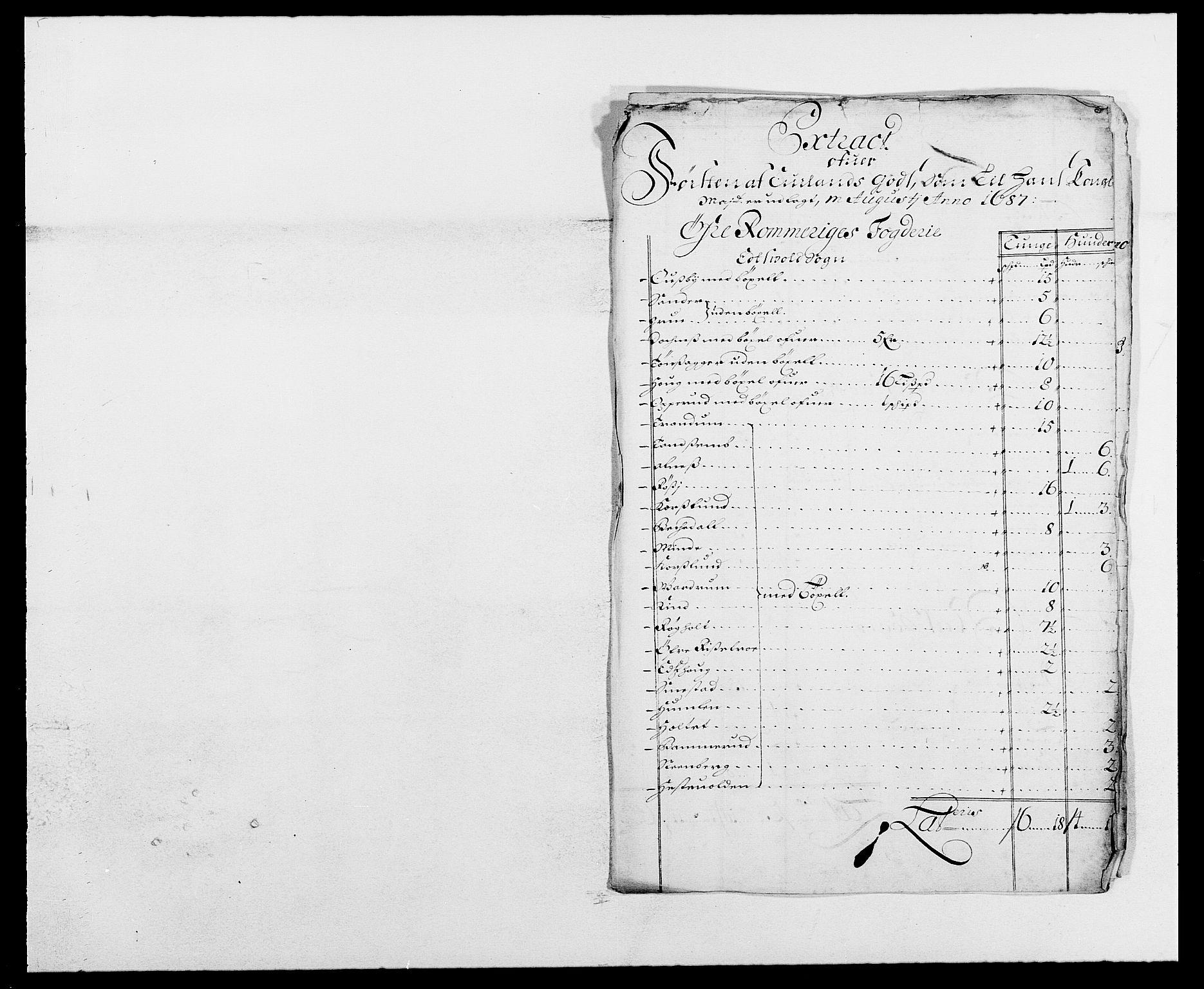 RA, Rentekammeret inntil 1814, Reviderte regnskaper, Fogderegnskap, R12/L0700: Fogderegnskap Øvre Romerike, 1687-1688, s. 16